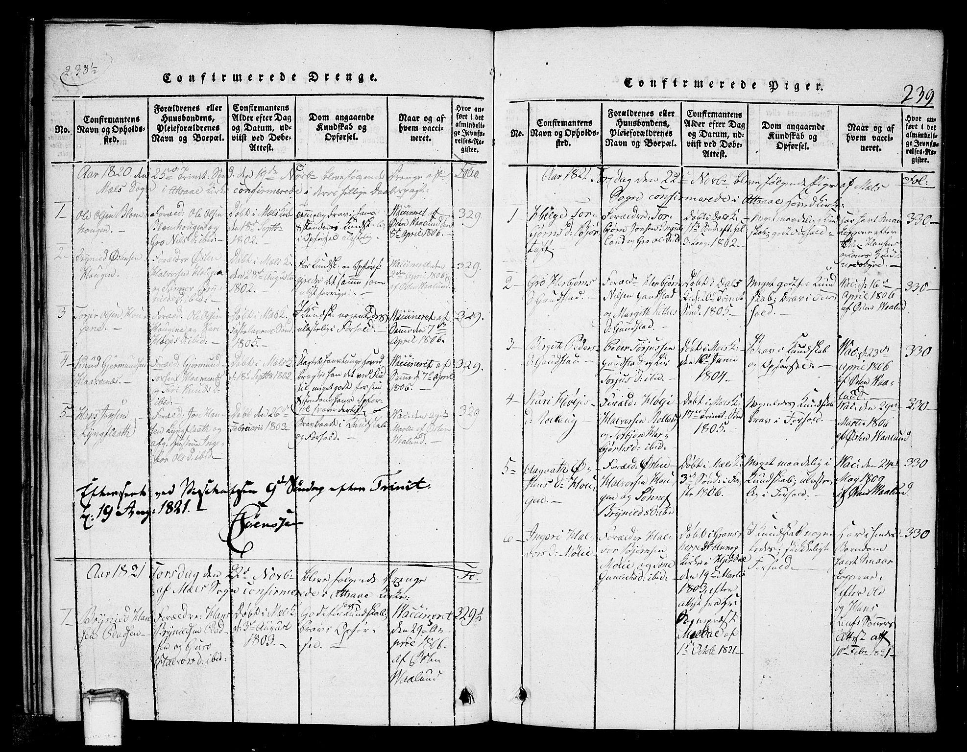 SAKO, Tinn kirkebøker, G/Gb/L0001: Klokkerbok nr. II 1 /1, 1815-1850, s. 239