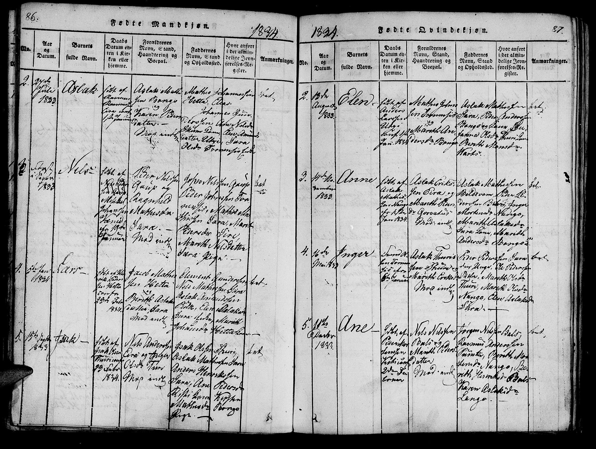 SATØ, Kistrand/Porsanger sokneprestembete, Ministerialbok nr. 10, 1821-1842, s. 86-87