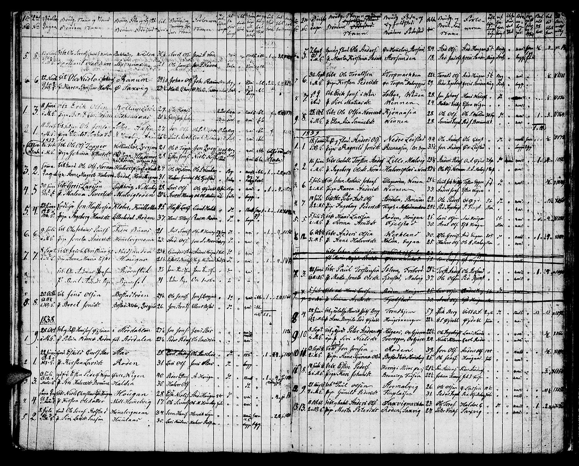SAT, Ministerialprotokoller, klokkerbøker og fødselsregistre - Sør-Trøndelag, 616/L0421: Klokkerbok nr. 616C04, 1834-1850, s. 30