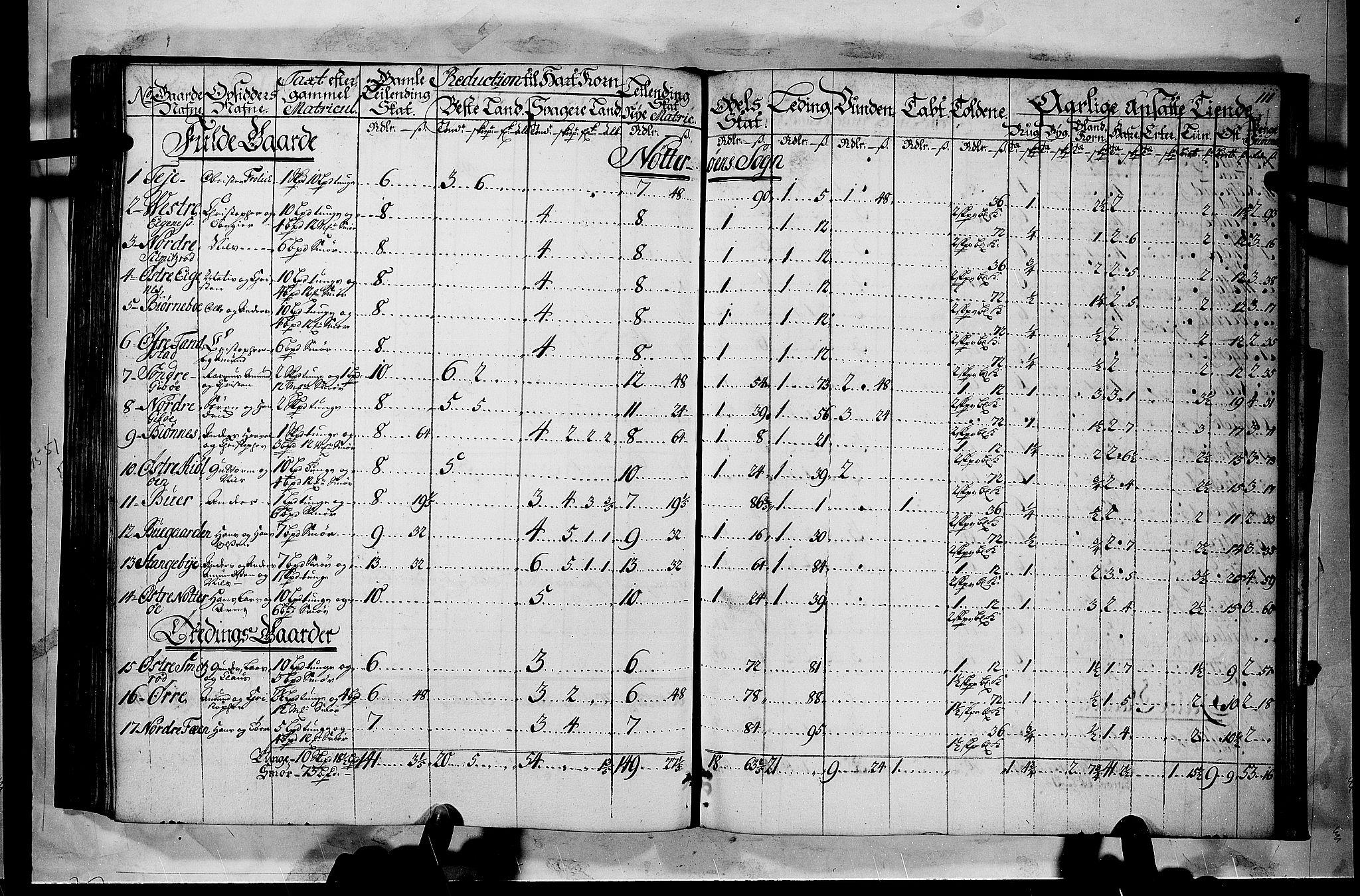 RA, Rentekammeret inntil 1814, Realistisk ordnet avdeling, N/Nb/Nbf/L0116: Jarlsberg grevskap matrikkelprotokoll, 1723, s. 110b-111a