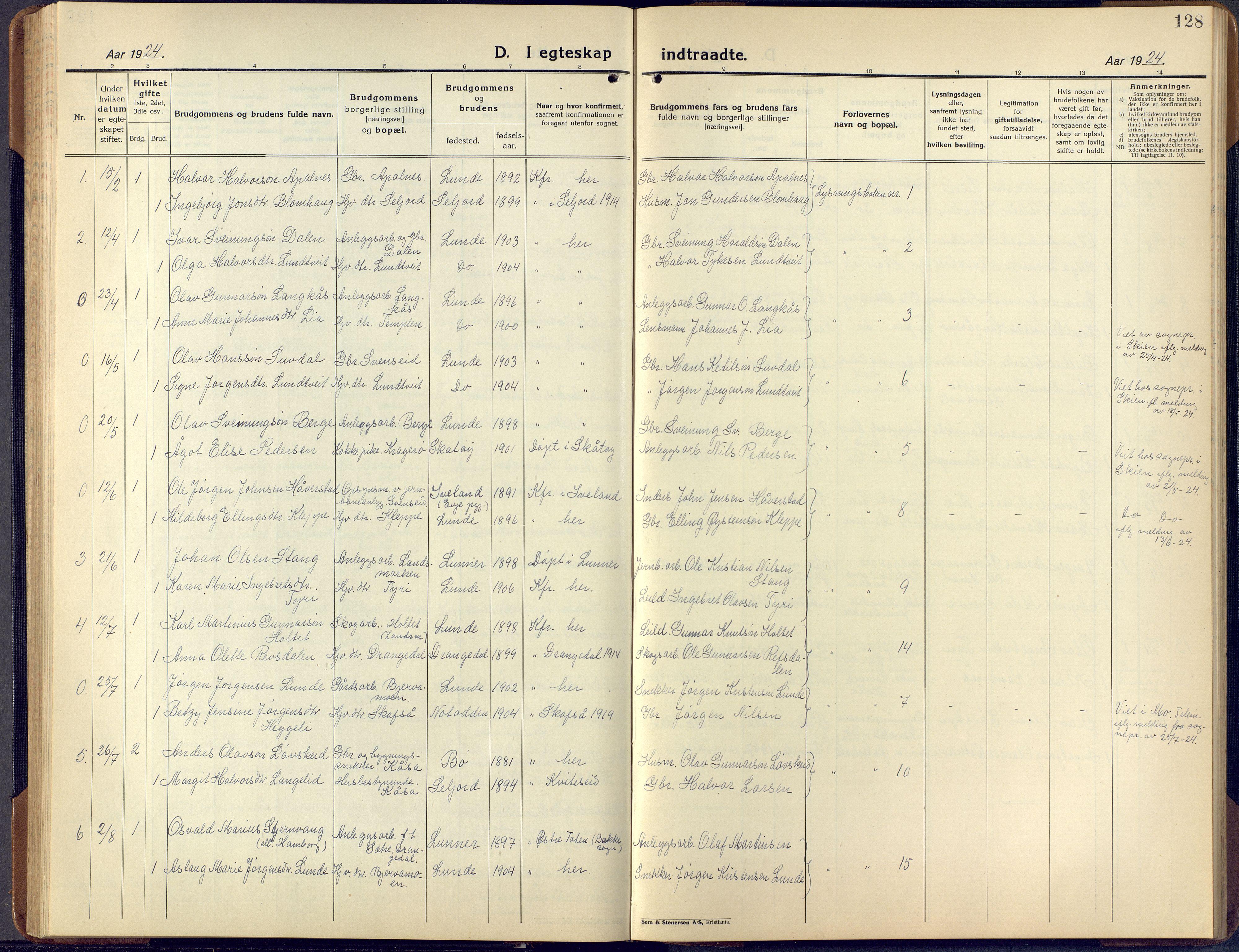 SAKO, Lunde kirkebøker, F/Fa/L0006: Ministerialbok nr. I 6, 1922-1940, s. 128