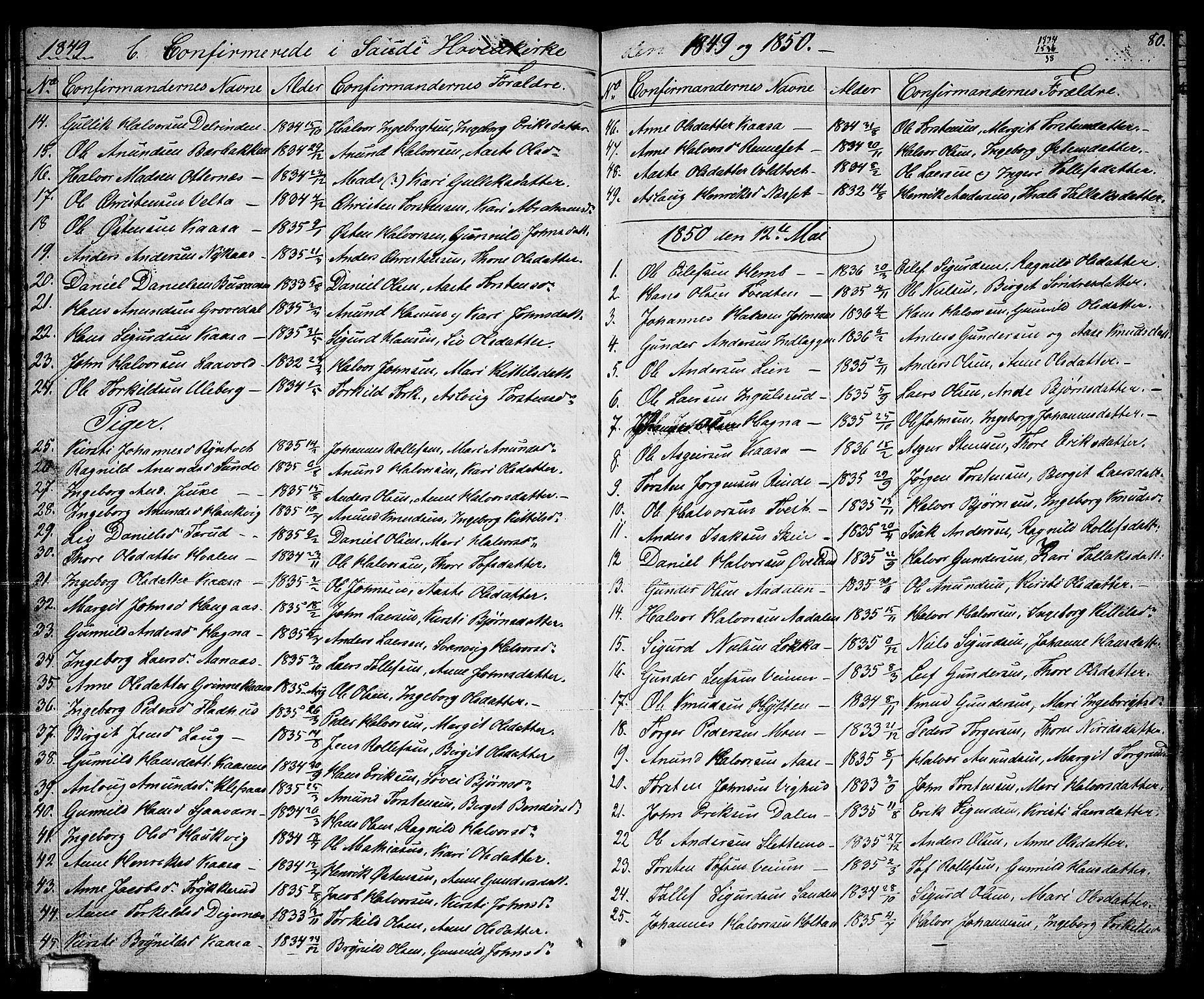 SAKO, Sauherad kirkebøker, G/Ga/L0002: Klokkerbok nr. I 2, 1842-1866, s. 80
