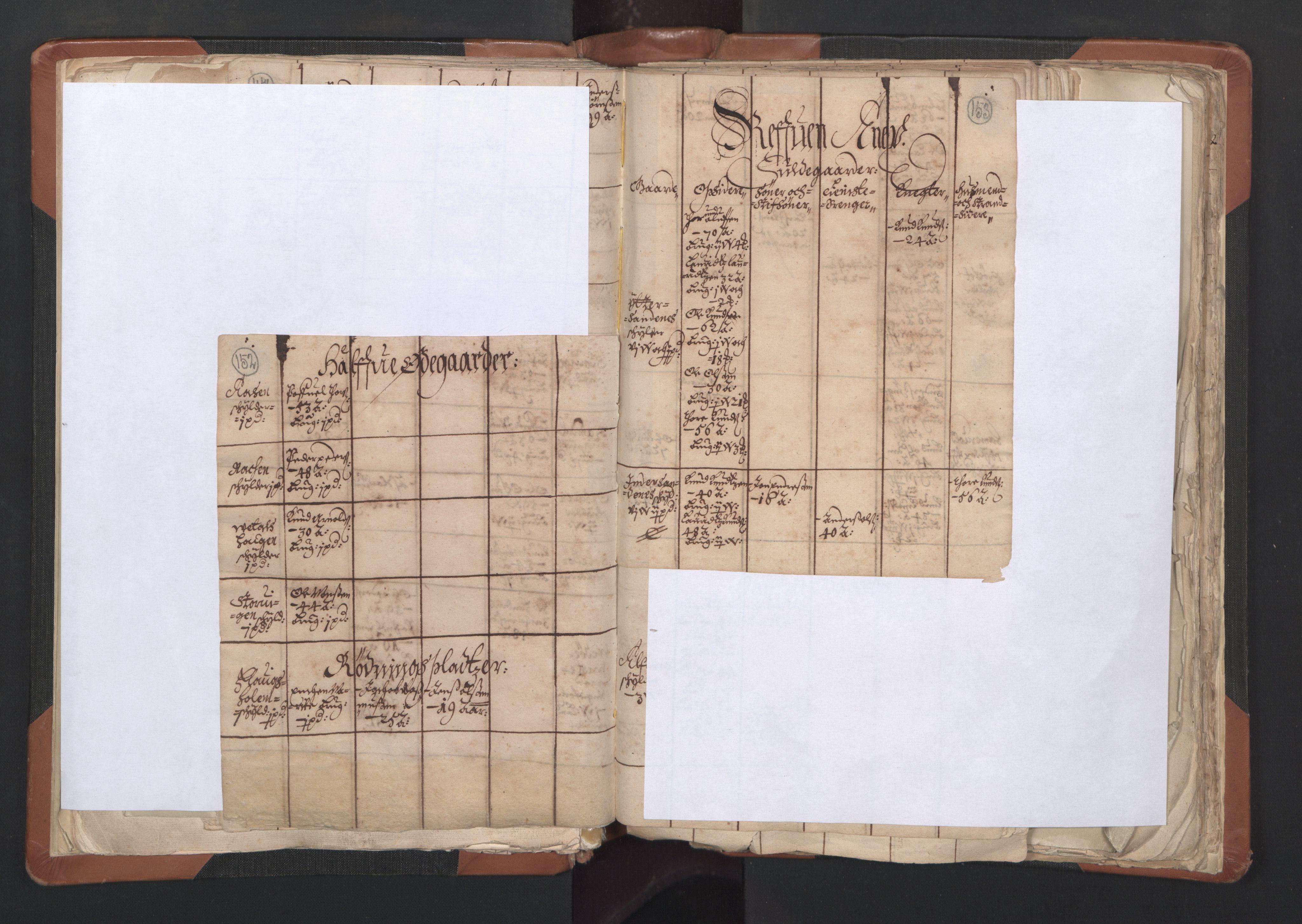 RA, Sogneprestenes manntall 1664-1666, nr. 27: Romsdal prosti, 1664-1666, s. 152-153