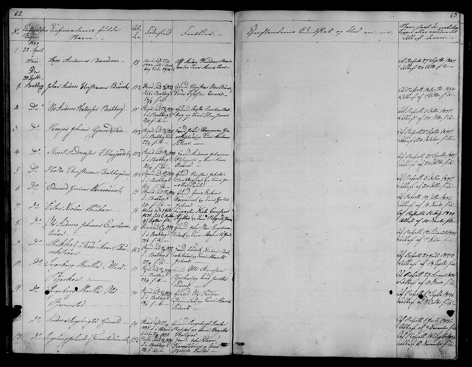 SAT, Ministerialprotokoller, klokkerbøker og fødselsregistre - Sør-Trøndelag, 608/L0339: Klokkerbok nr. 608C05, 1844-1863, s. 62-63