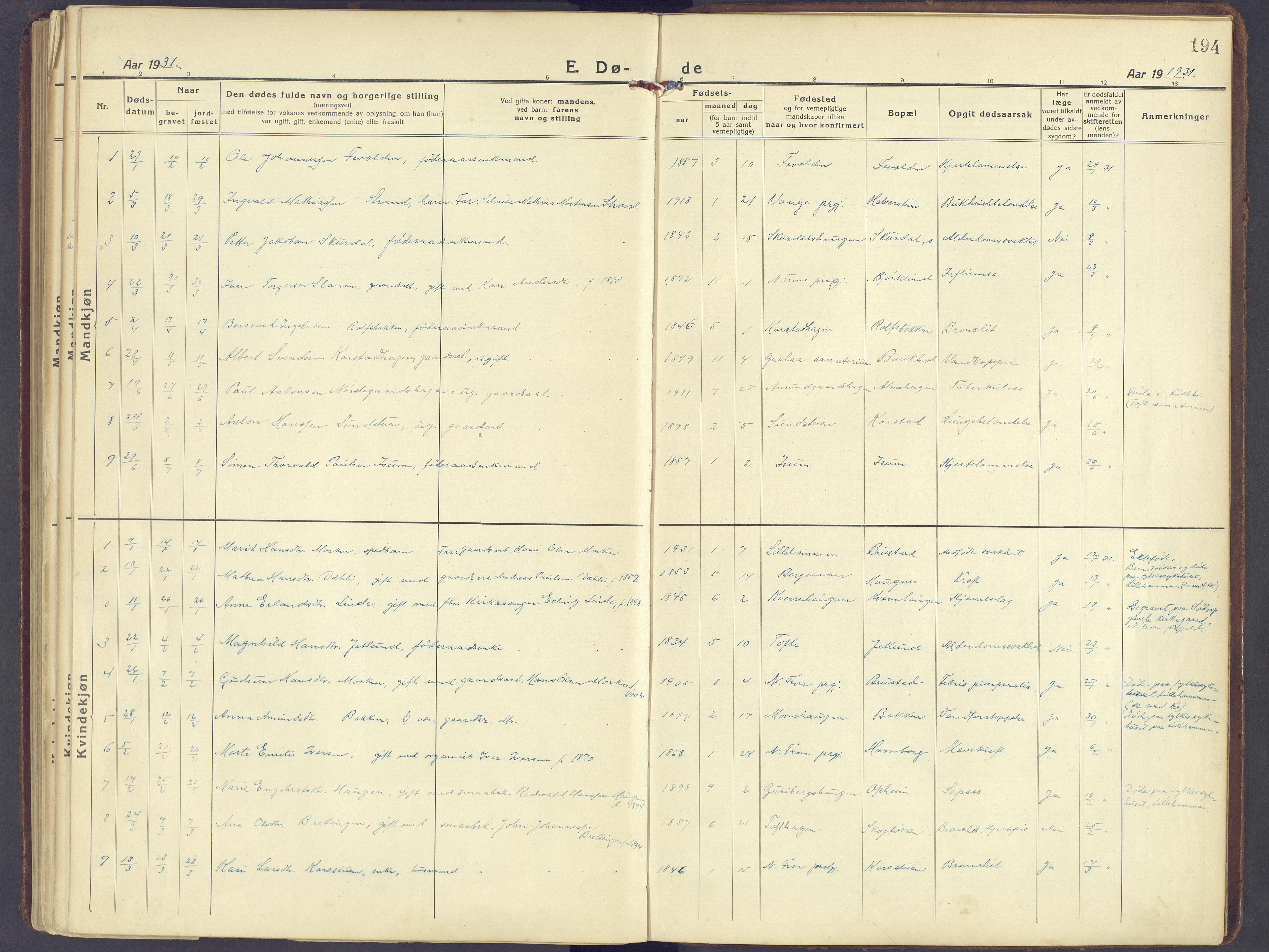 SAH, Sør-Fron prestekontor, H/Ha/Haa/L0005: Ministerialbok nr. 5, 1920-1933, s. 194