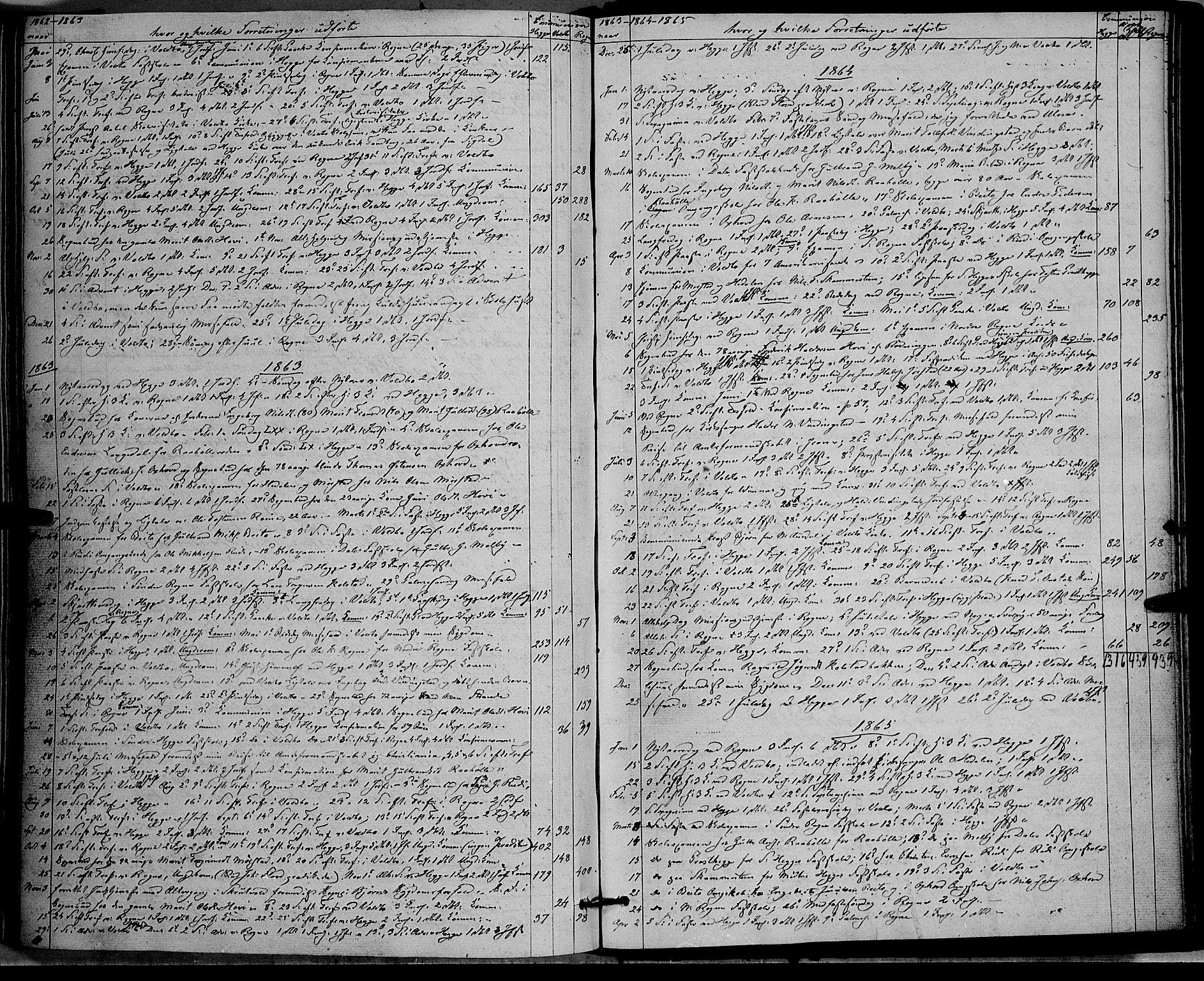 SAH, Øystre Slidre prestekontor, Ministerialbok nr. 1, 1849-1874, s. 307