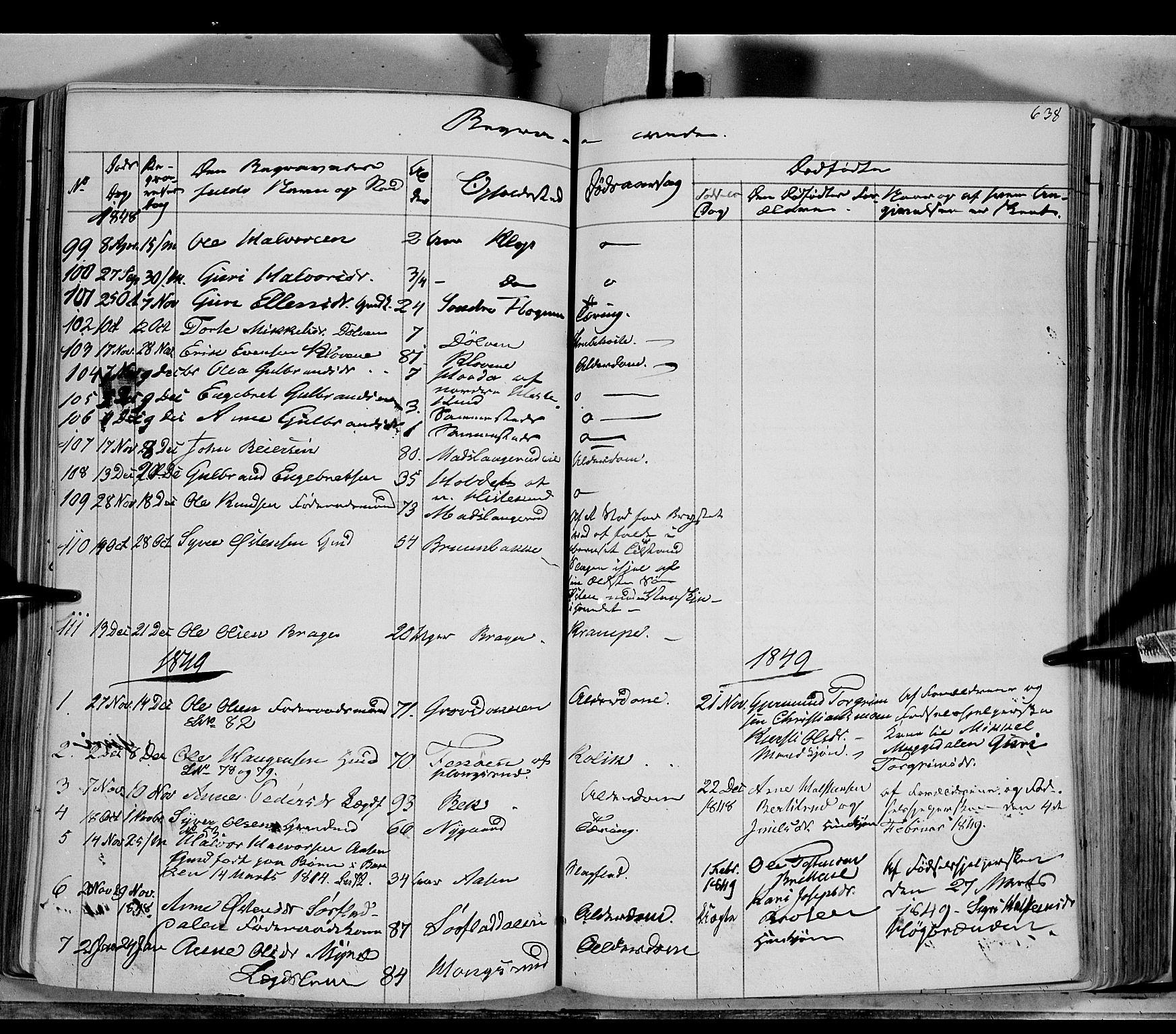SAH, Sør-Aurdal prestekontor, Ministerialbok nr. 4, 1841-1849, s. 637-638