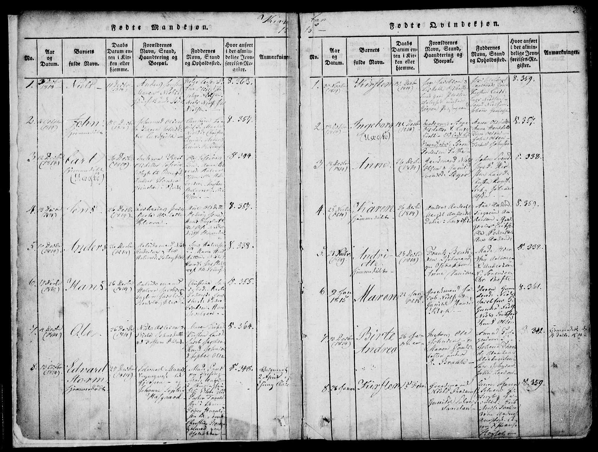 SAKO, Gjerpen kirkebøker, F/Fa/L0004: Ministerialbok nr. 4, 1814-1823, s. 2