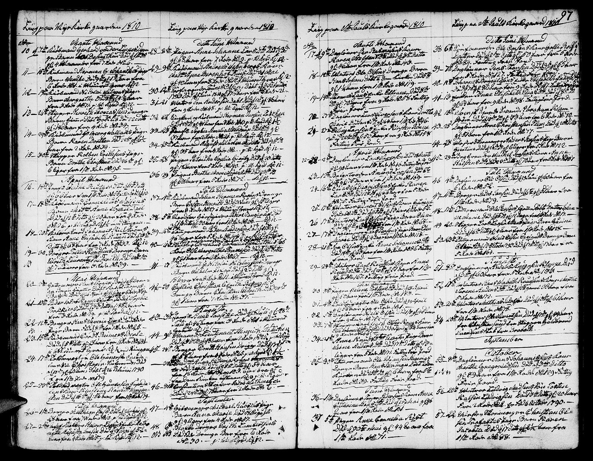 SAB, Nykirken Sokneprestembete, H/Hab: Klokkerbok nr. A 3, 1775-1820, s. 97