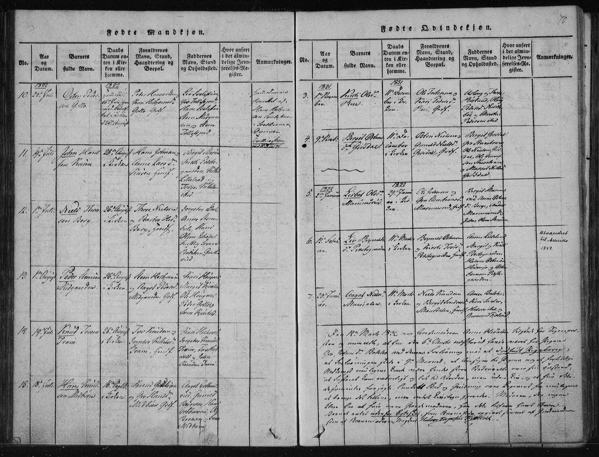 SAKO, Tinn kirkebøker, F/Fa/L0004: Ministerialbok nr. I 4, 1815-1843, s. 70