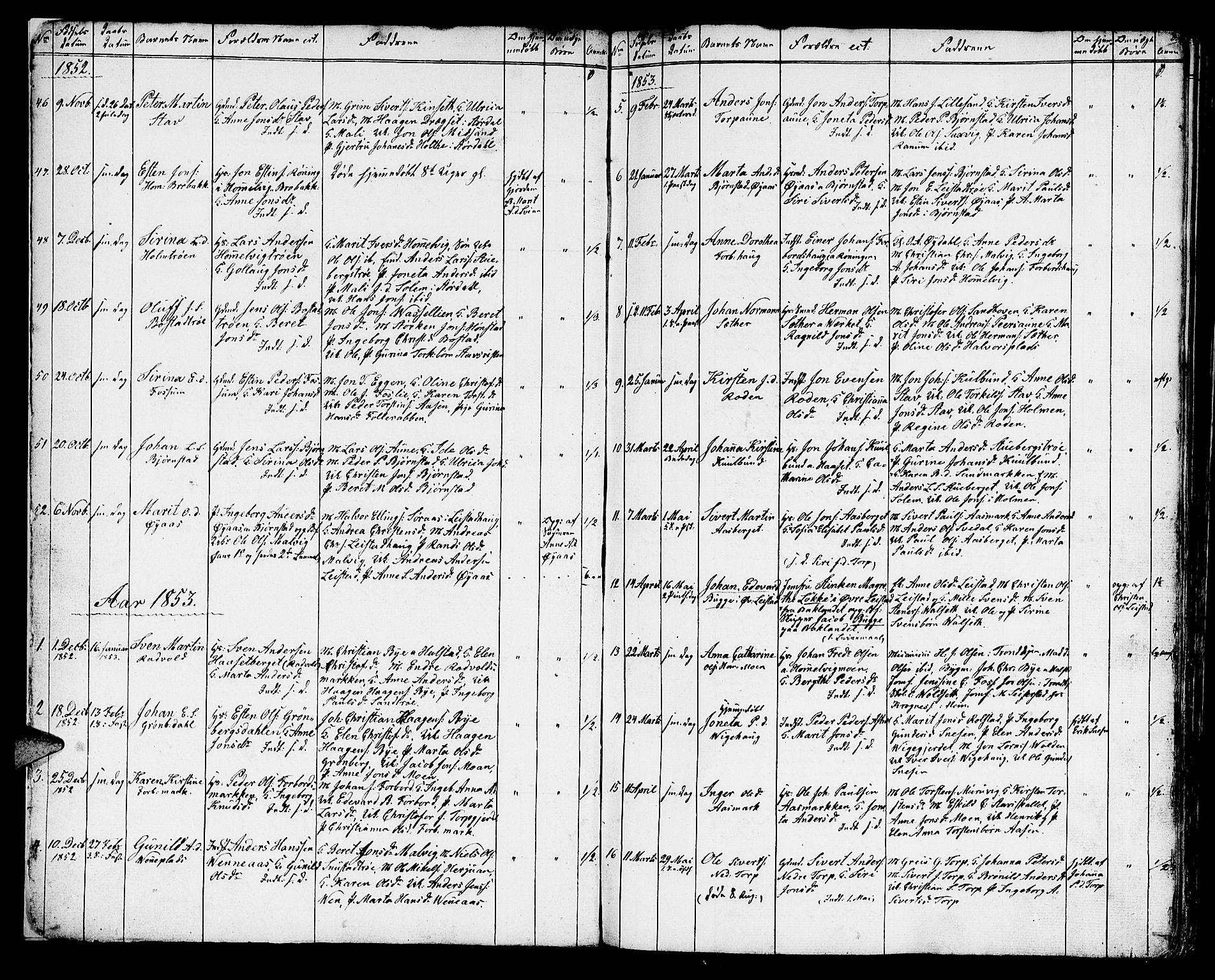 SAT, Ministerialprotokoller, klokkerbøker og fødselsregistre - Sør-Trøndelag, 616/L0422: Klokkerbok nr. 616C05, 1850-1888, s. 8