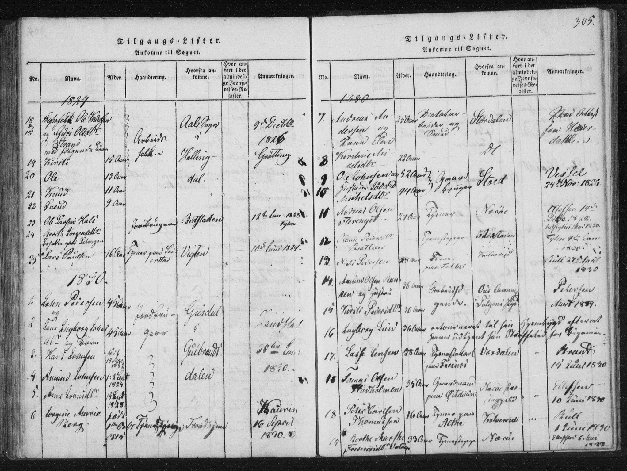 SAT, Ministerialprotokoller, klokkerbøker og fødselsregistre - Nord-Trøndelag, 773/L0609: Ministerialbok nr. 773A03 /1, 1815-1830, s. 305