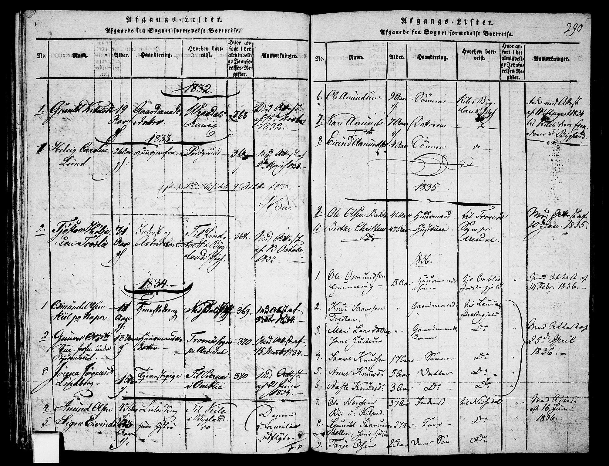 SAKO, Fyresdal kirkebøker, F/Fa/L0003: Ministerialbok nr. I 3, 1815-1840, s. 290