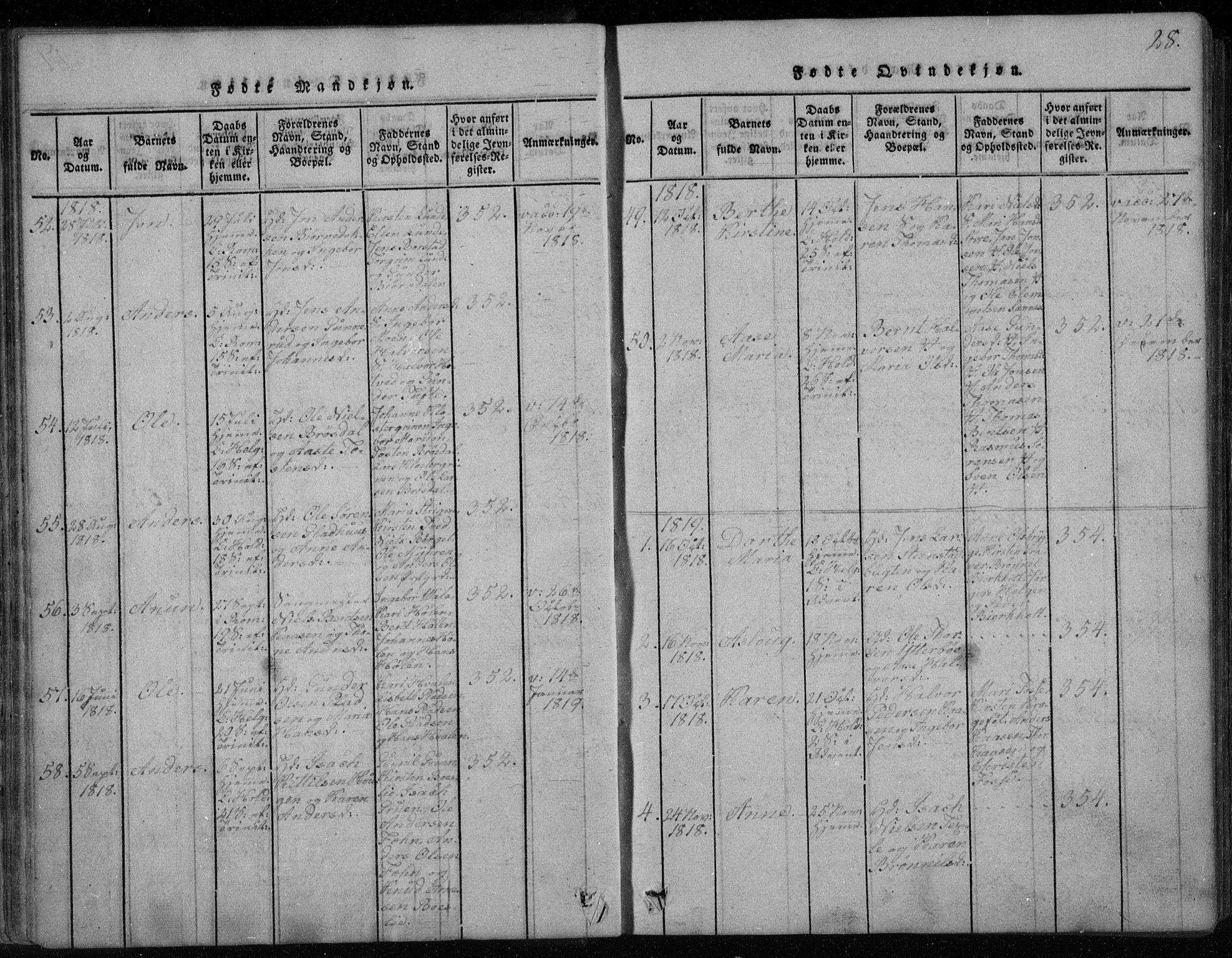 SAKO, Holla kirkebøker, F/Fa/L0003: Ministerialbok nr. 3, 1815-1830, s. 28