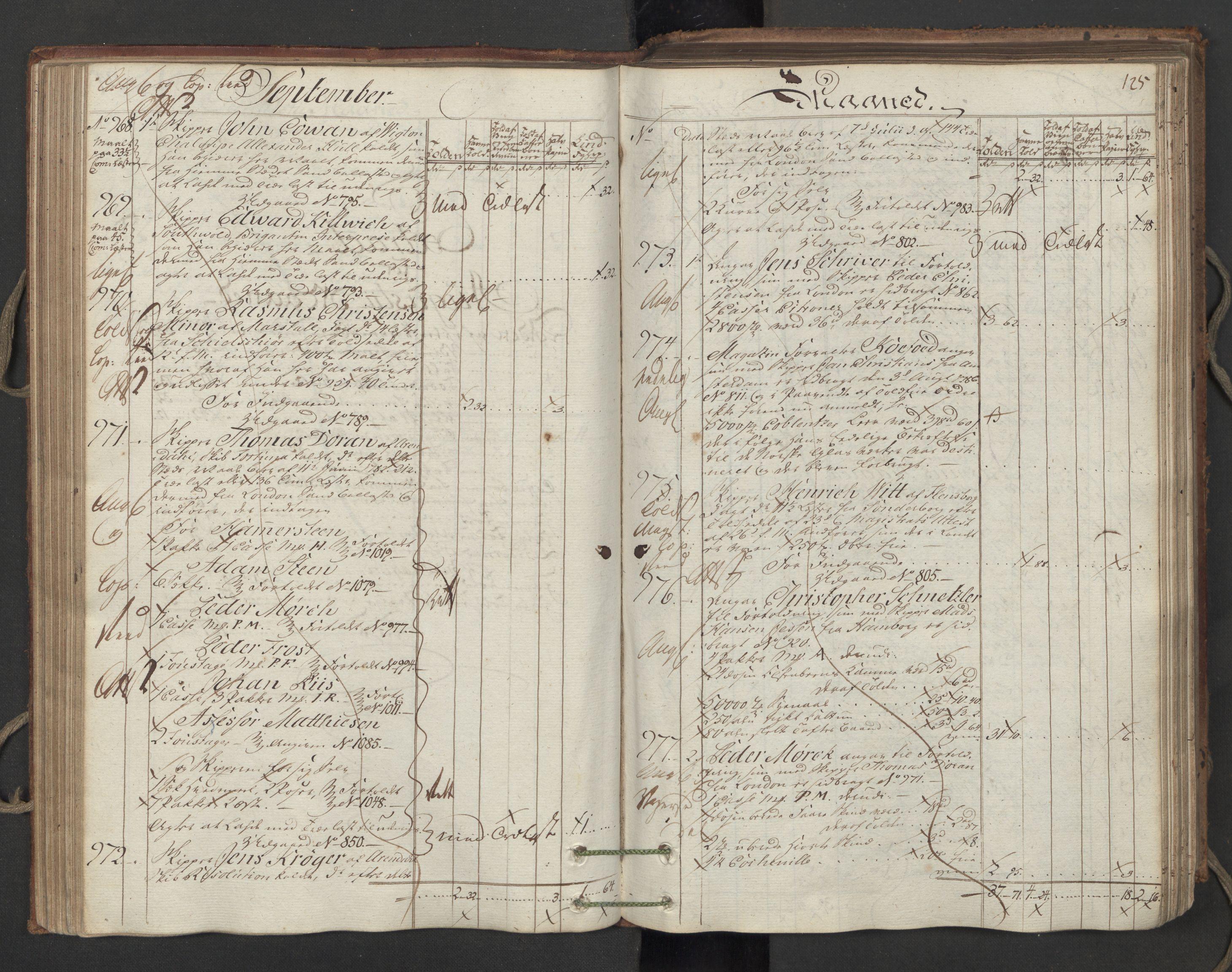 RA, Generaltollkammeret, tollregnskaper, R06/L0173: Tollregnskaper Kristiania, 1788, s. 124b-125a