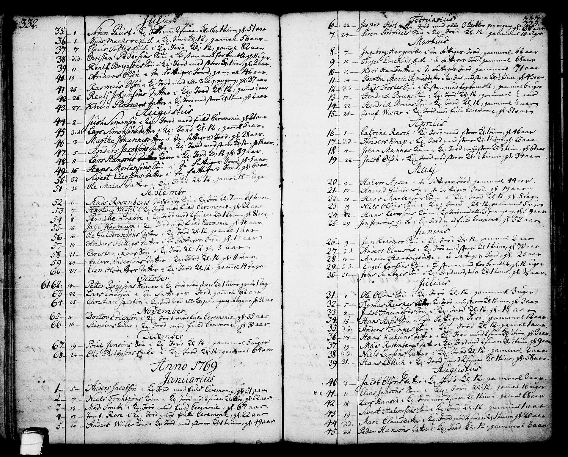 SAKO, Skien kirkebøker, F/Fa/L0003: Ministerialbok nr. 3, 1755-1791, s. 332-333