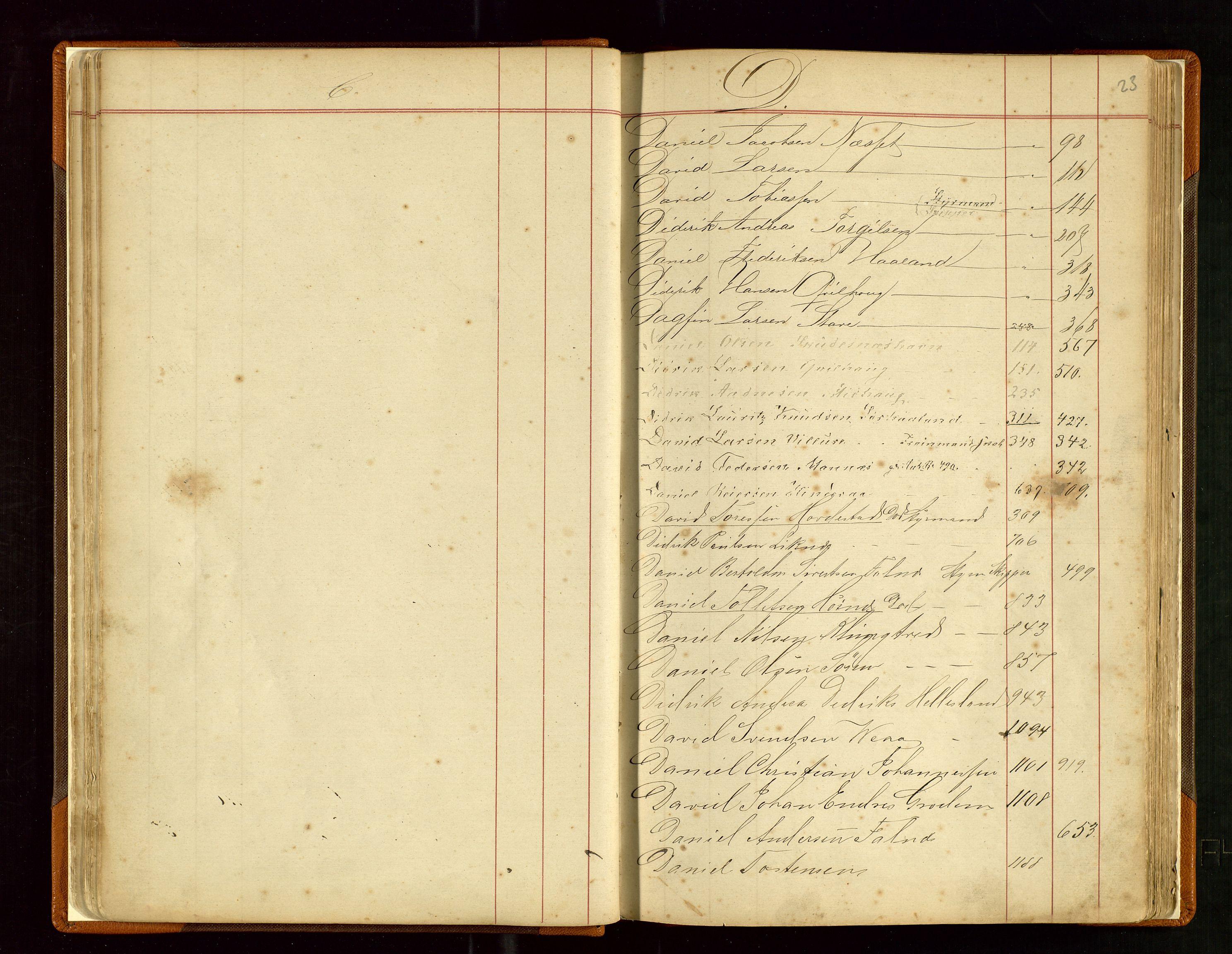 SAST, Haugesund sjømannskontor, F/Fb/Fba/L0003: Navneregister med henvisning til rullenummer (fornavn) Haugesund krets, 1860-1948, s. 23