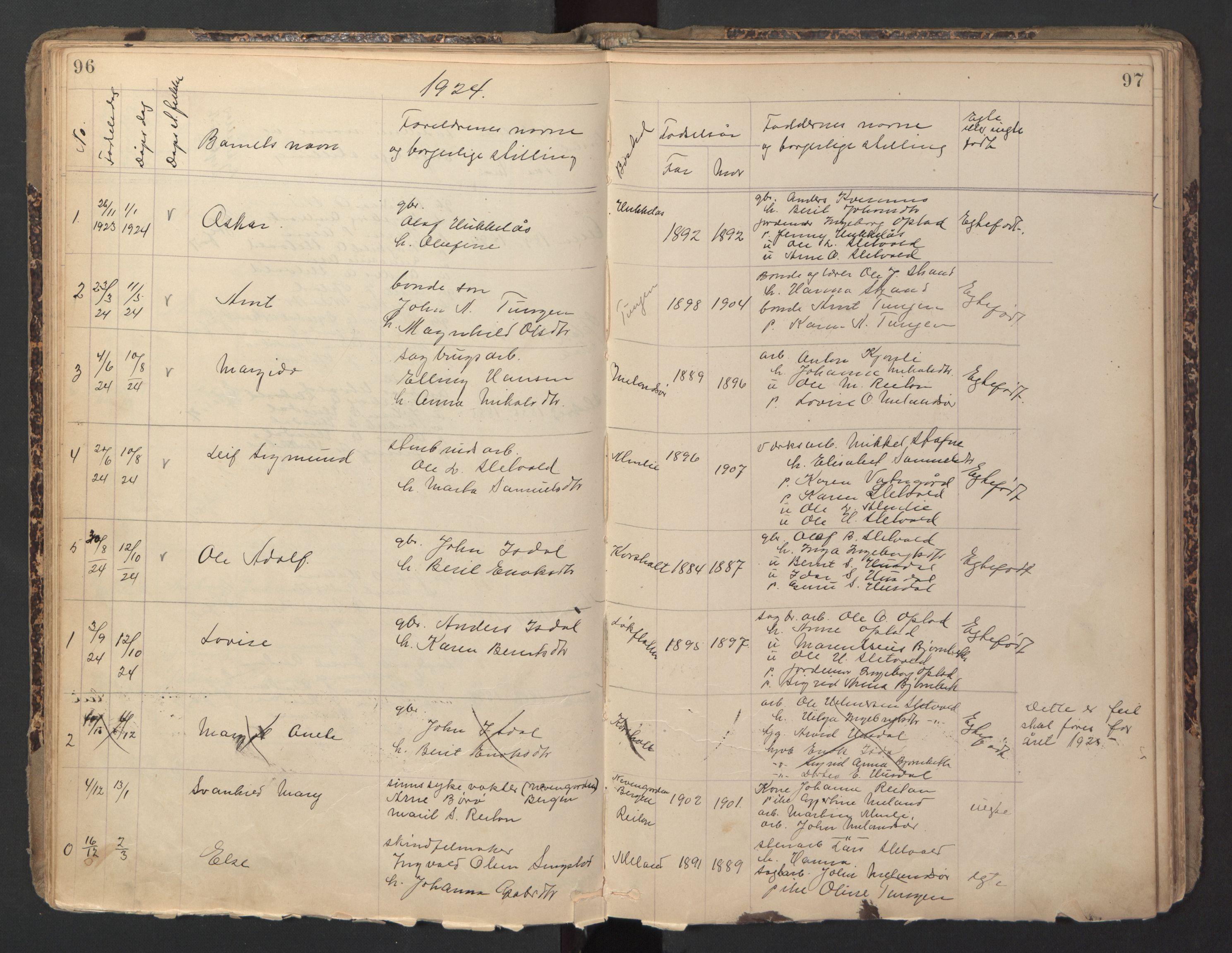 SAT, Ministerialprotokoller, klokkerbøker og fødselsregistre - Sør-Trøndelag, 670/L0837: Klokkerbok nr. 670C01, 1905-1946, s. 96-97