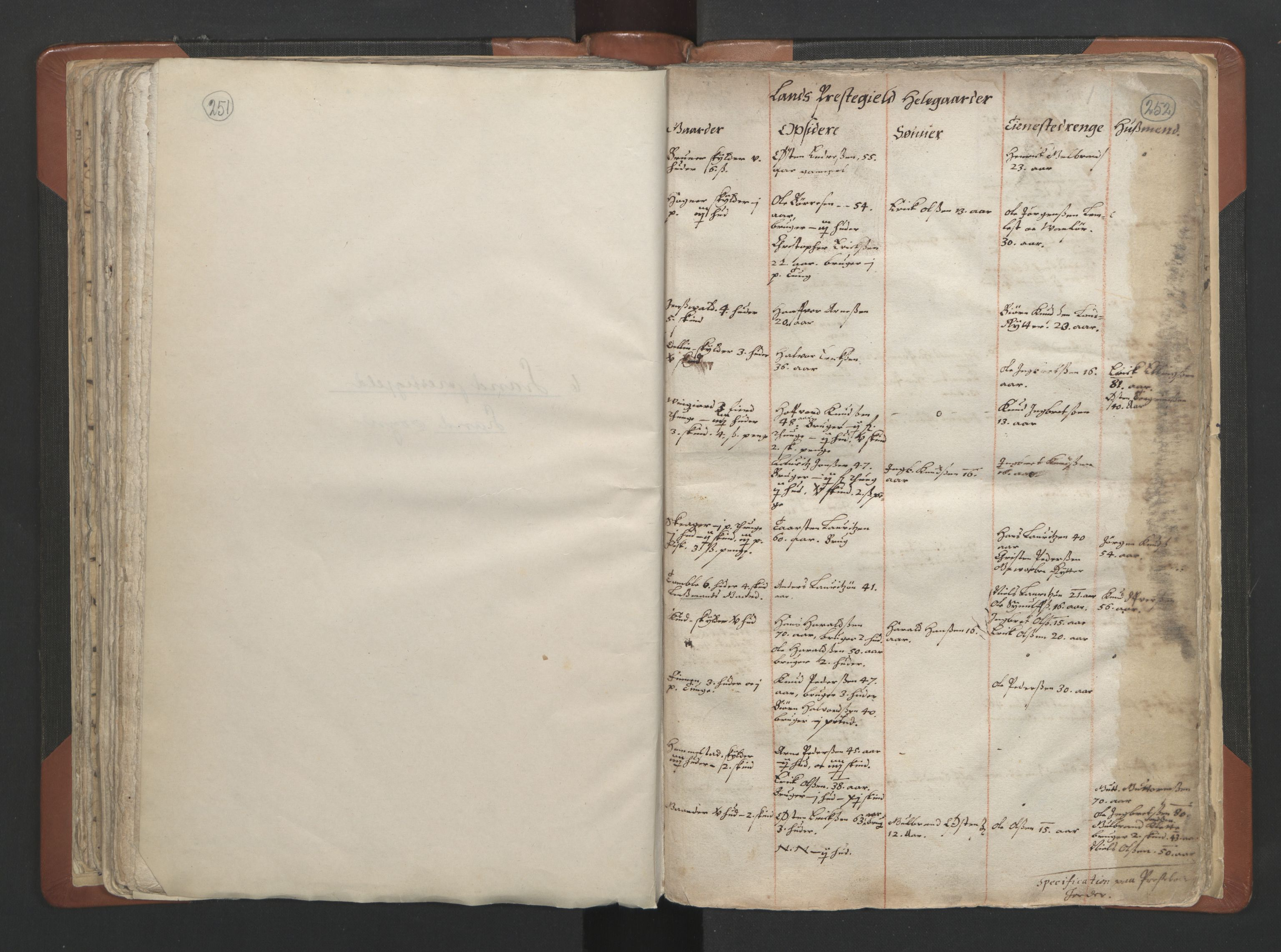 RA, Sogneprestenes manntall 1664-1666, nr. 7: Hadeland prosti, 1664-1666, s. 251-252