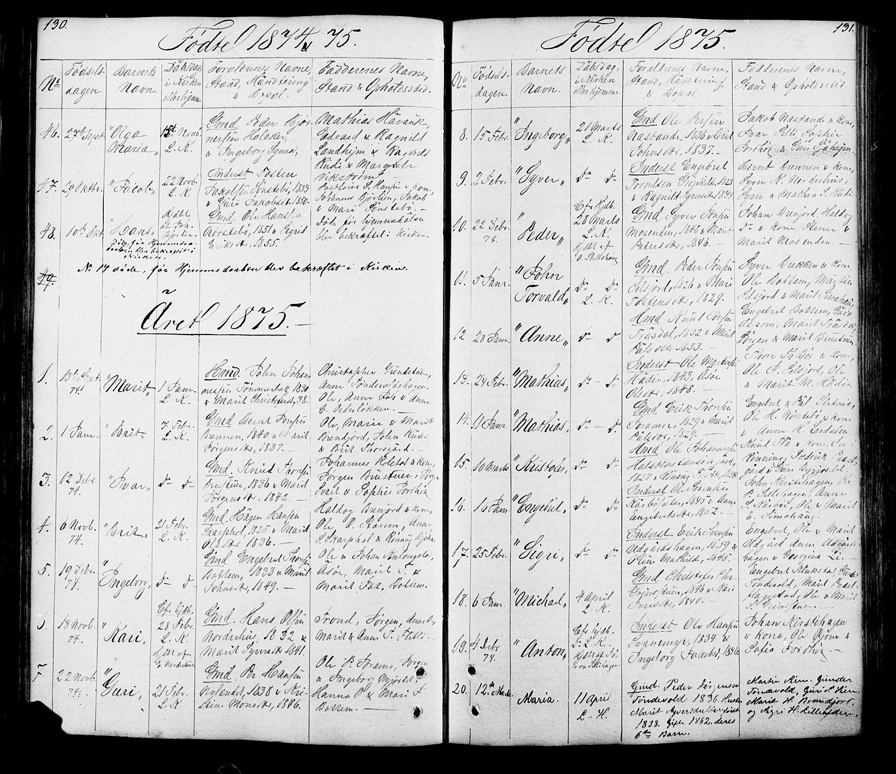 SAH, Lesja prestekontor, Klokkerbok nr. 5, 1850-1894, s. 130-131