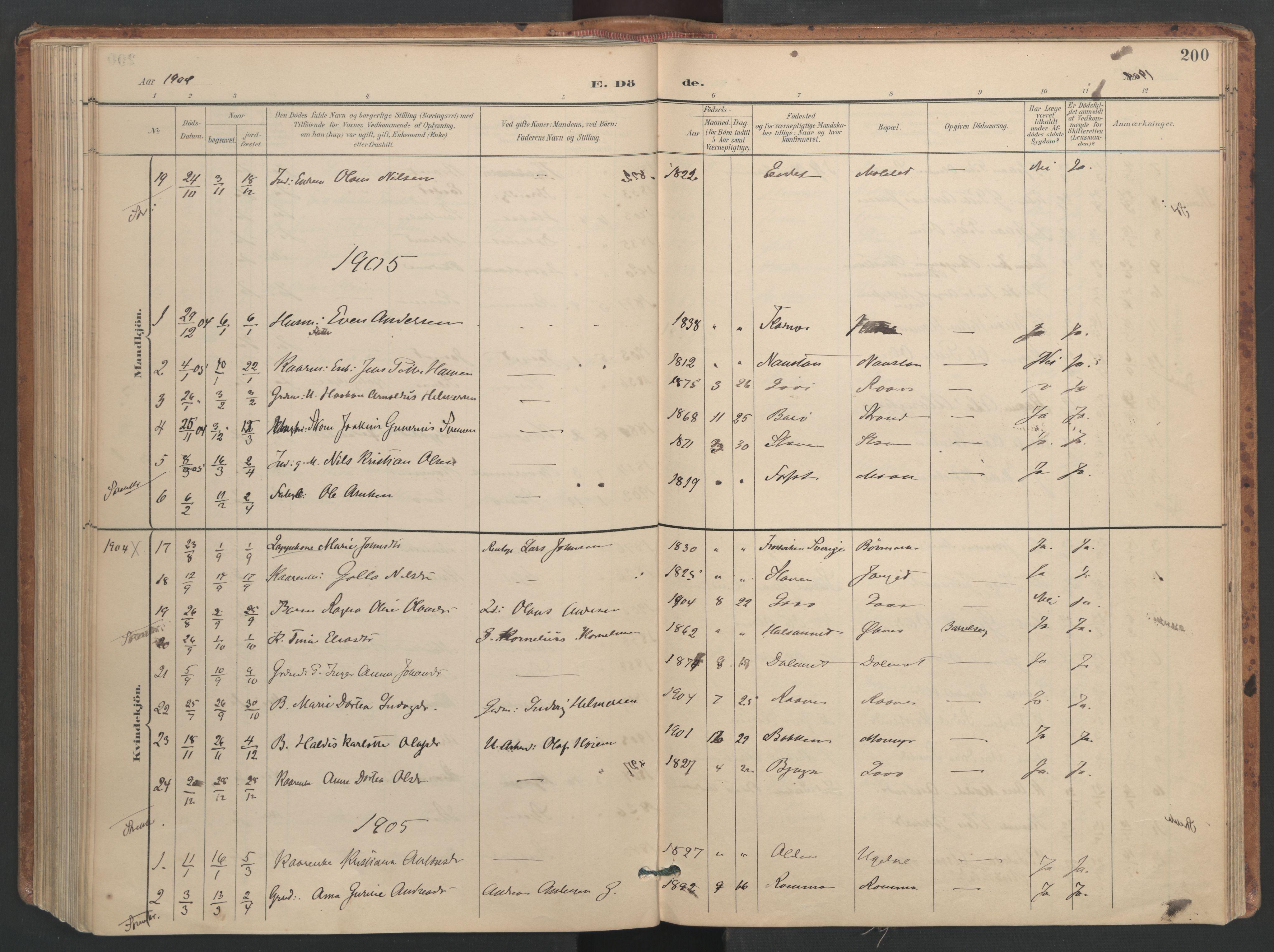 SAT, Ministerialprotokoller, klokkerbøker og fødselsregistre - Sør-Trøndelag, 655/L0681: Ministerialbok nr. 655A10, 1895-1907, s. 200