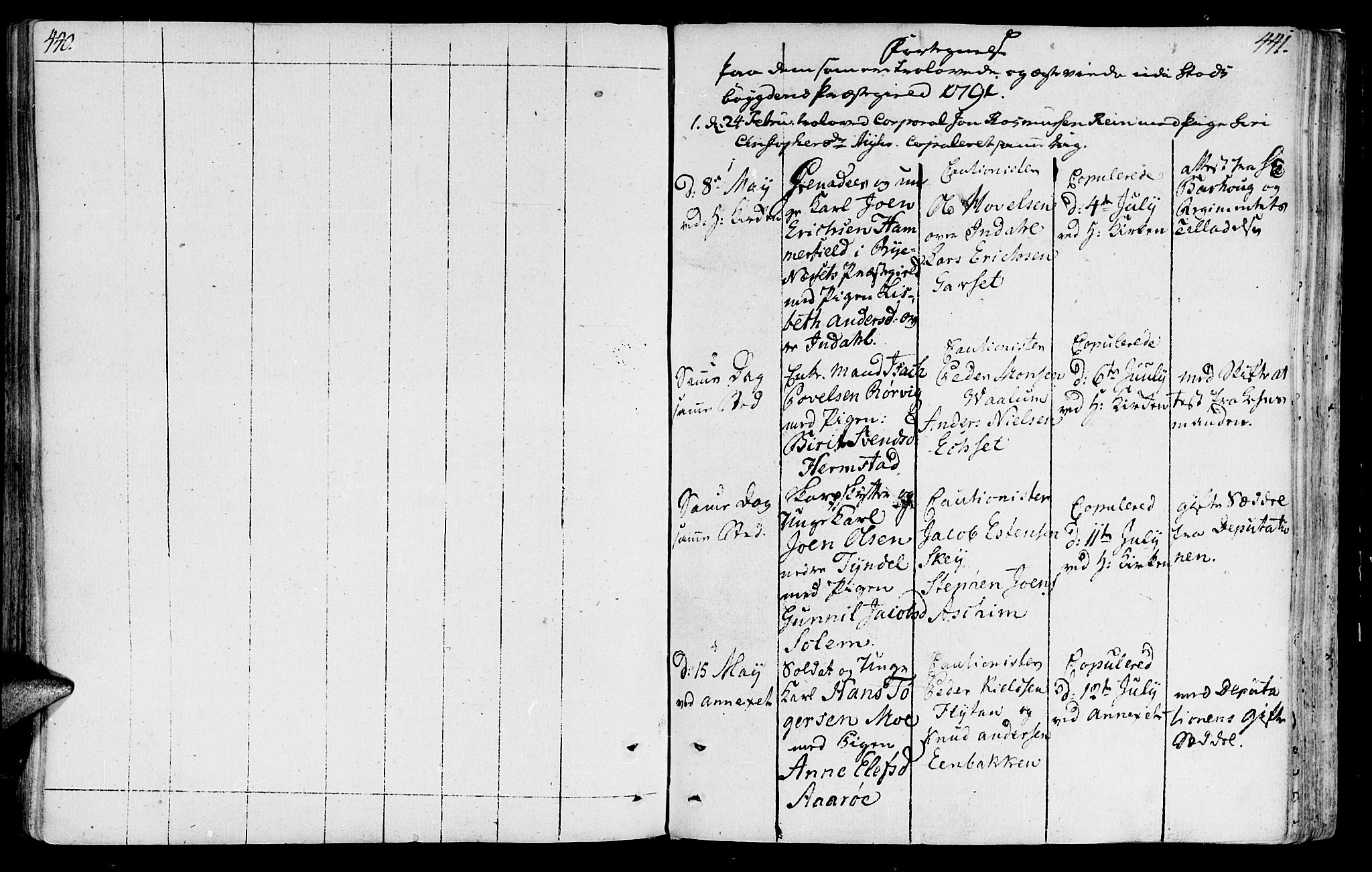 SAT, Ministerialprotokoller, klokkerbøker og fødselsregistre - Sør-Trøndelag, 646/L0606: Ministerialbok nr. 646A04, 1791-1805, s. 440-441