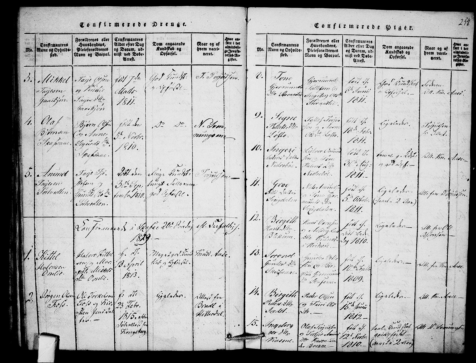 SAKO, Mo kirkebøker, F/Fb/L0001: Ministerialbok nr. II 1, 1814-1844, s. 254
