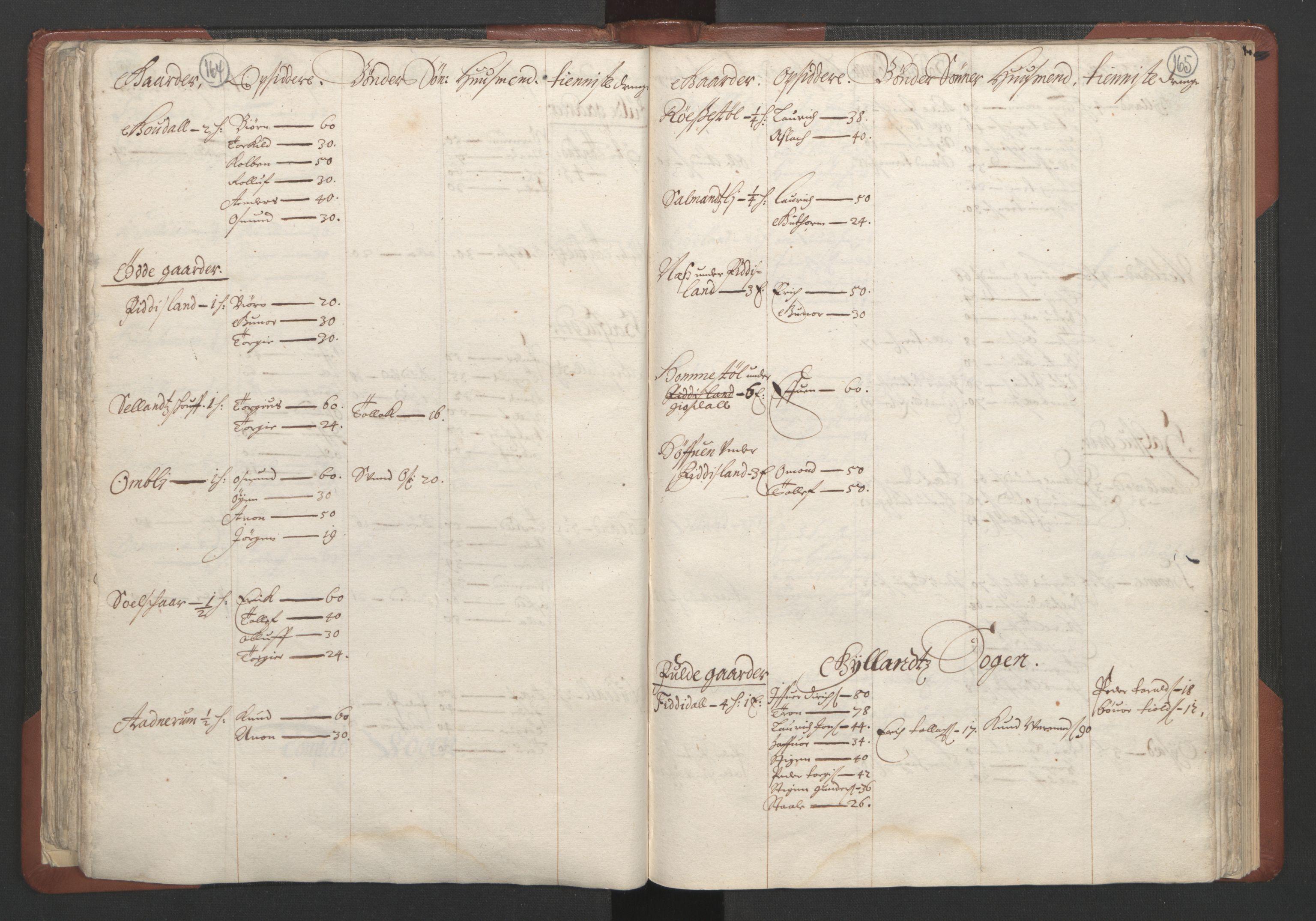RA, Fogdenes og sorenskrivernes manntall 1664-1666, nr. 10: Lista len, 1664, s. 164-165