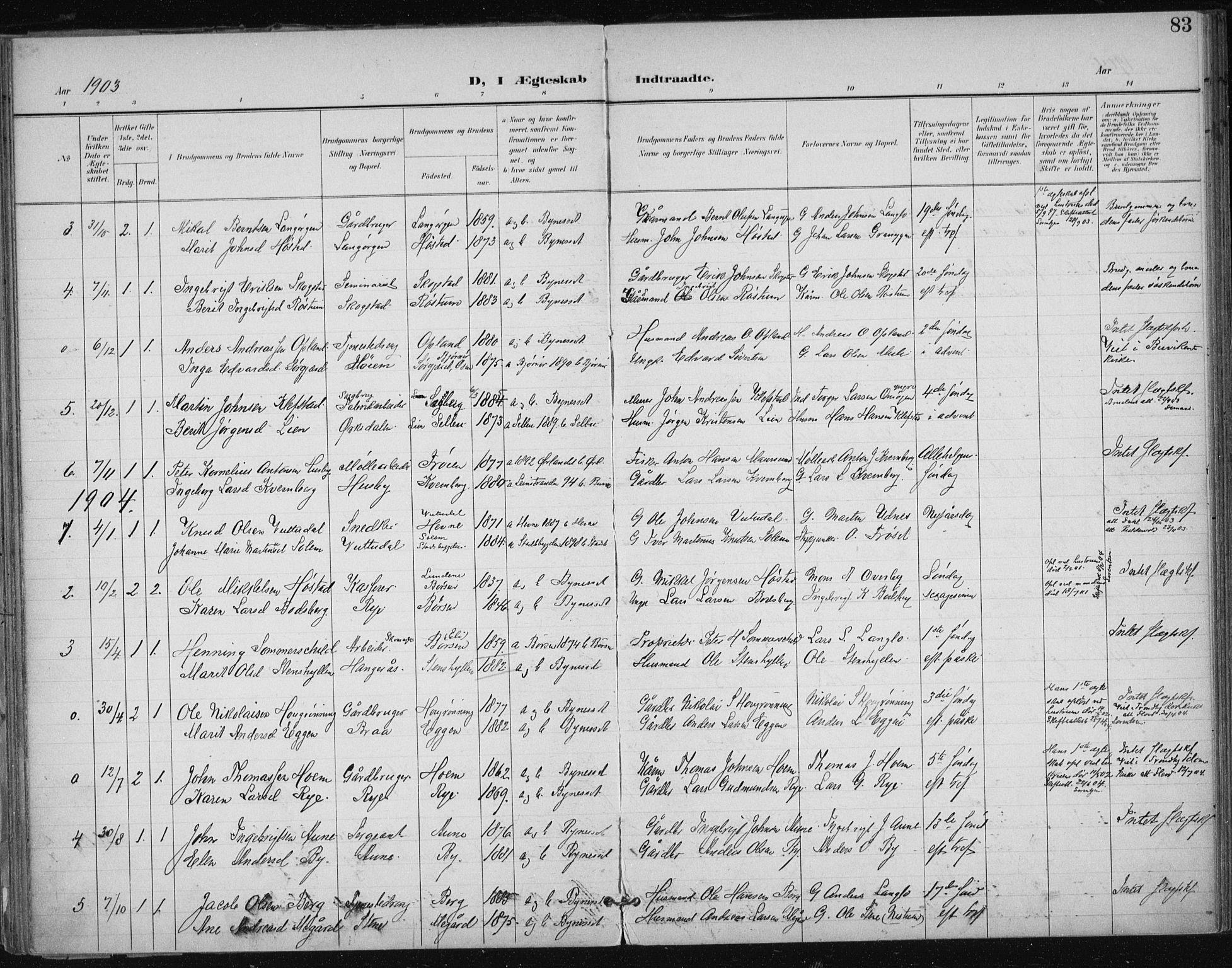SAT, Ministerialprotokoller, klokkerbøker og fødselsregistre - Sør-Trøndelag, 612/L0380: Ministerialbok nr. 612A12, 1898-1907, s. 83