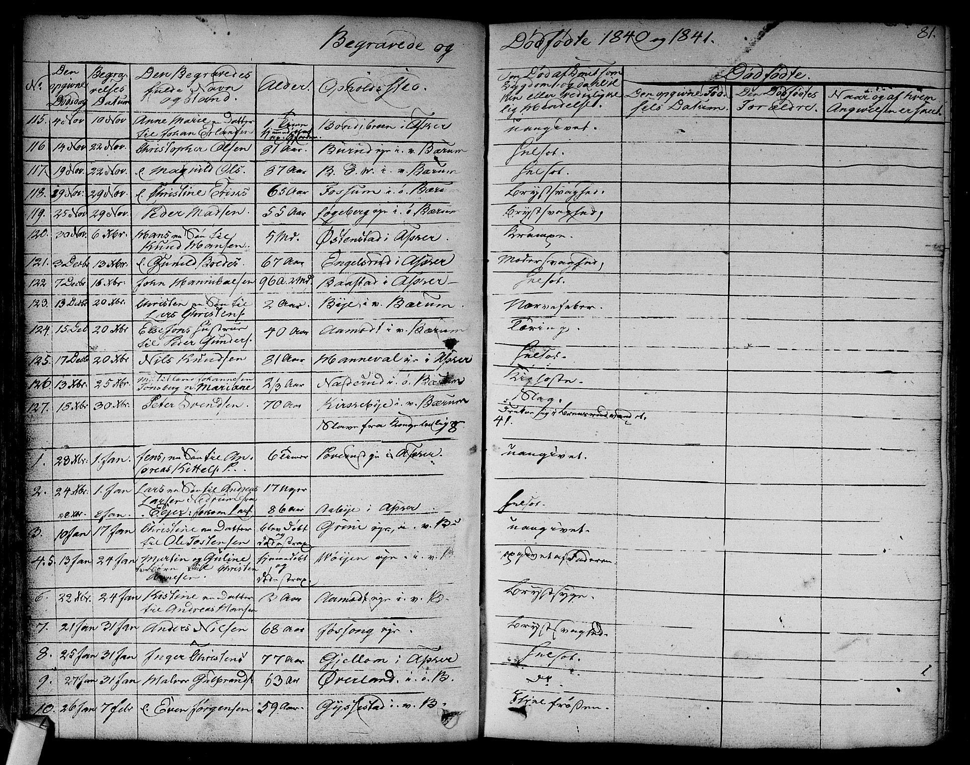 SAO, Asker prestekontor Kirkebøker, F/Fa/L0011: Ministerialbok nr. I 11, 1825-1878, s. 81