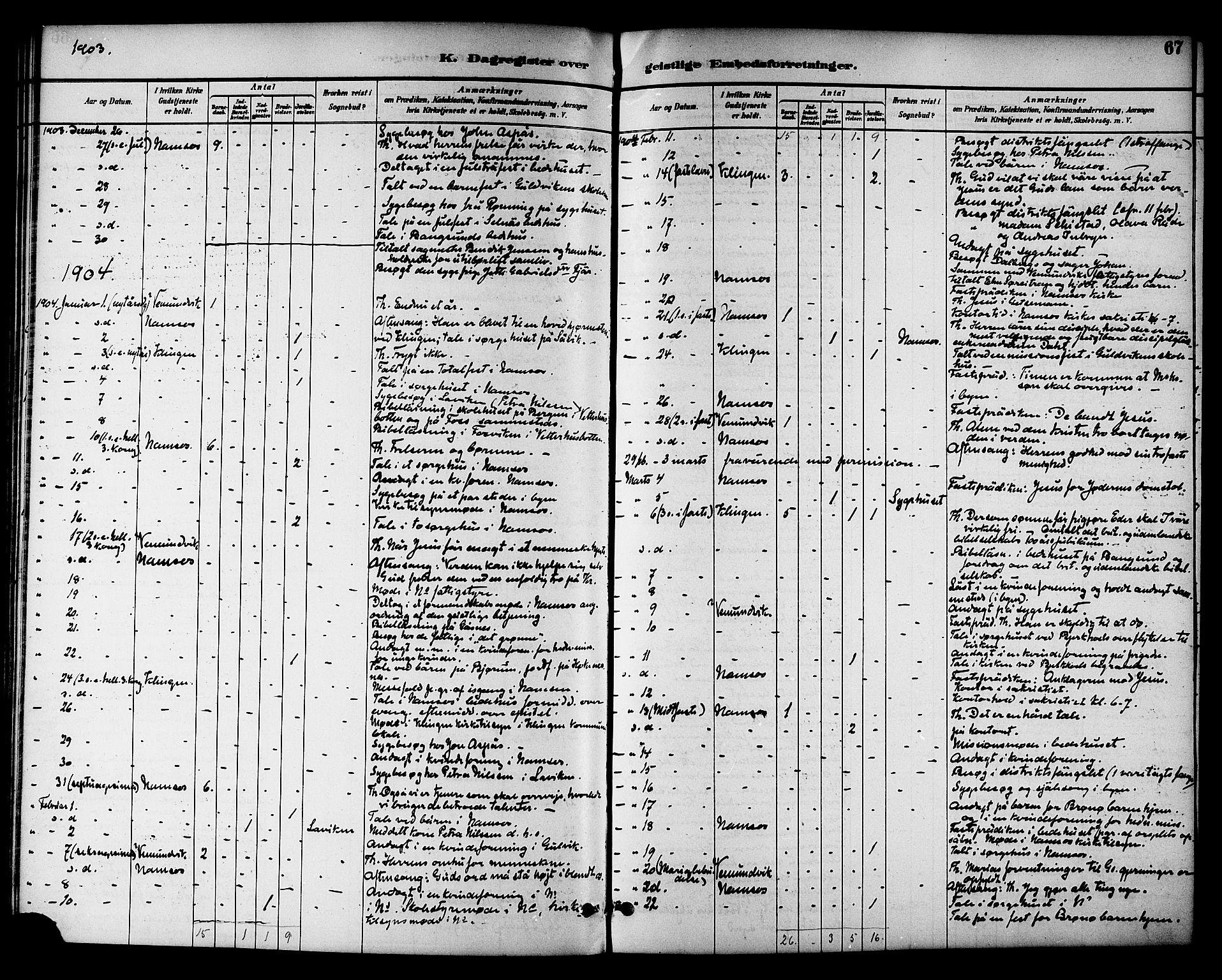 SAT, Ministerialprotokoller, klokkerbøker og fødselsregistre - Nord-Trøndelag, 768/L0575: Dagregister nr. 766A09, 1889-1931, s. 67
