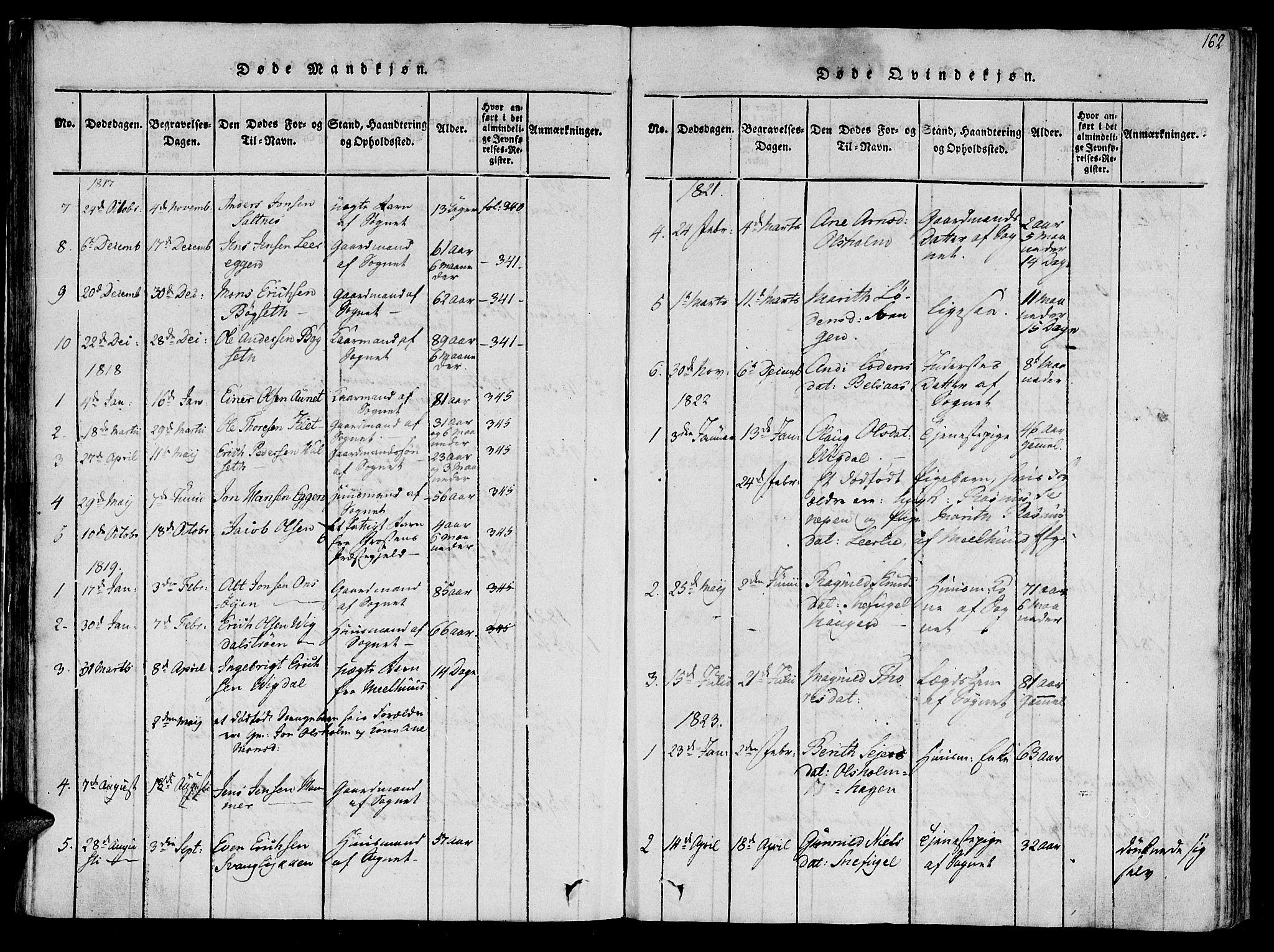 SAT, Ministerialprotokoller, klokkerbøker og fødselsregistre - Sør-Trøndelag, 612/L0373: Ministerialbok nr. 612A06 /2, 1816-1828, s. 162