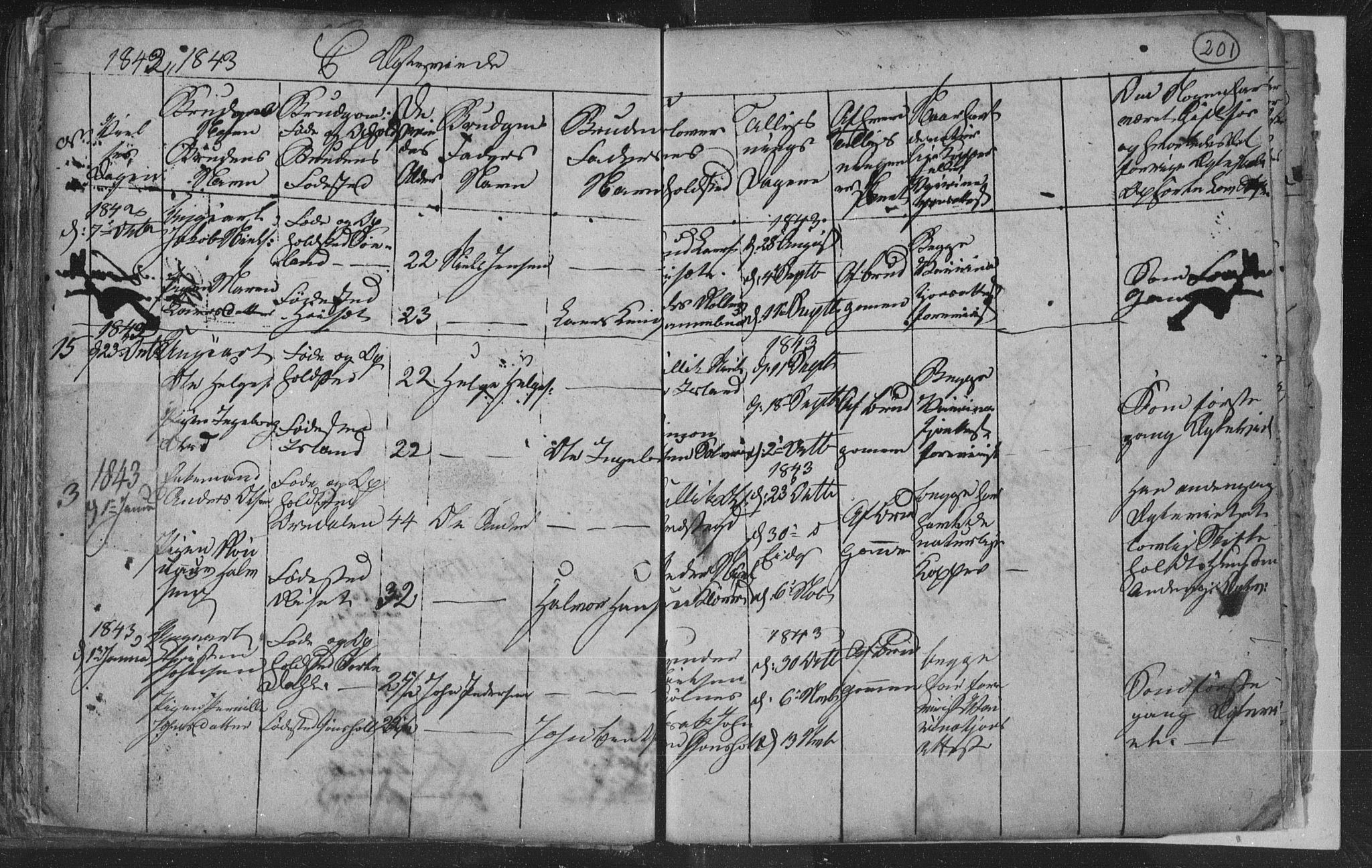 SAKO, Siljan kirkebøker, G/Ga/L0001: Klokkerbok nr. 1, 1827-1847, s. 201