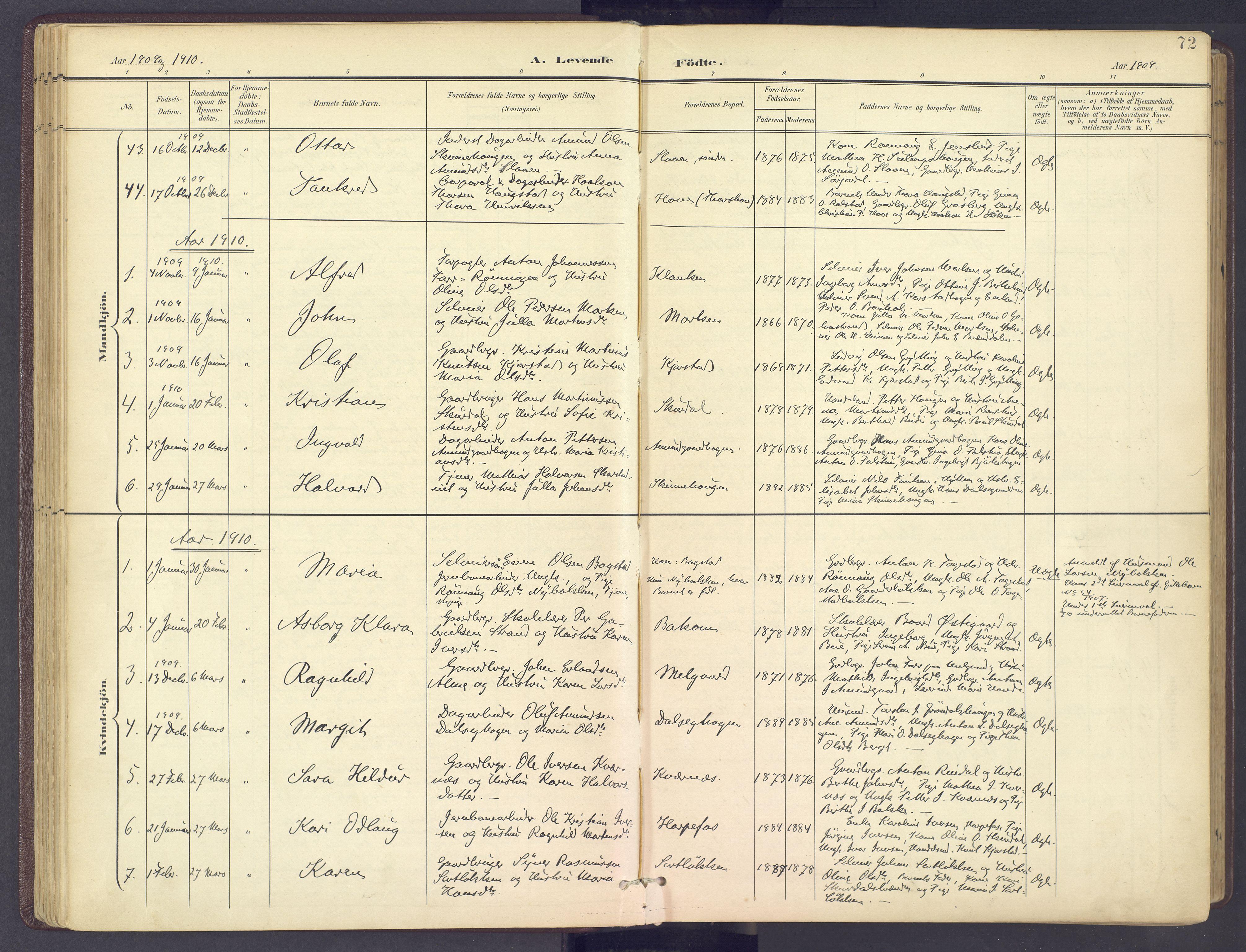 SAH, Sør-Fron prestekontor, H/Ha/Haa/L0004: Ministerialbok nr. 4, 1898-1919, s. 72