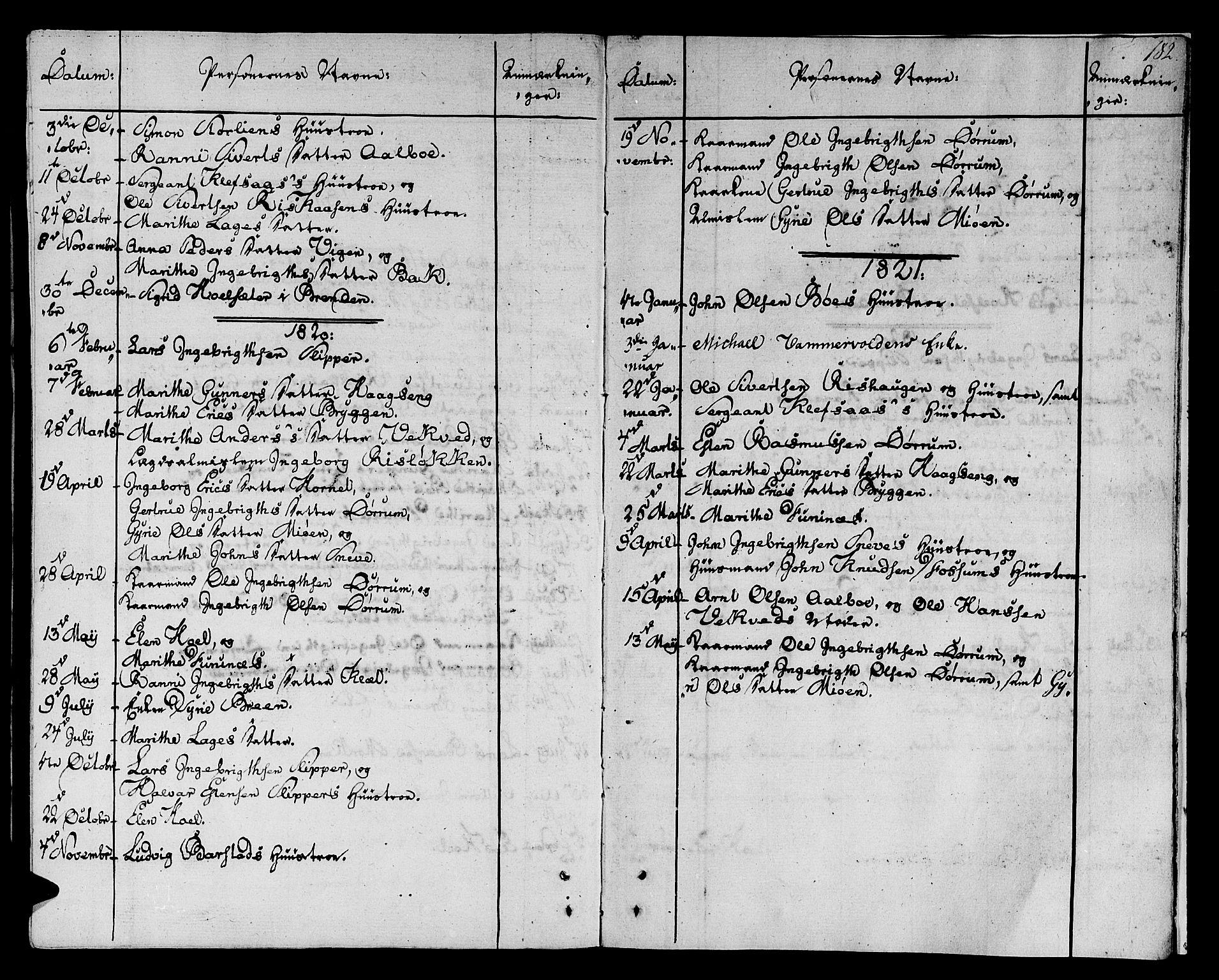 SAT, Ministerialprotokoller, klokkerbøker og fødselsregistre - Sør-Trøndelag, 678/L0894: Ministerialbok nr. 678A04, 1806-1815, s. 182