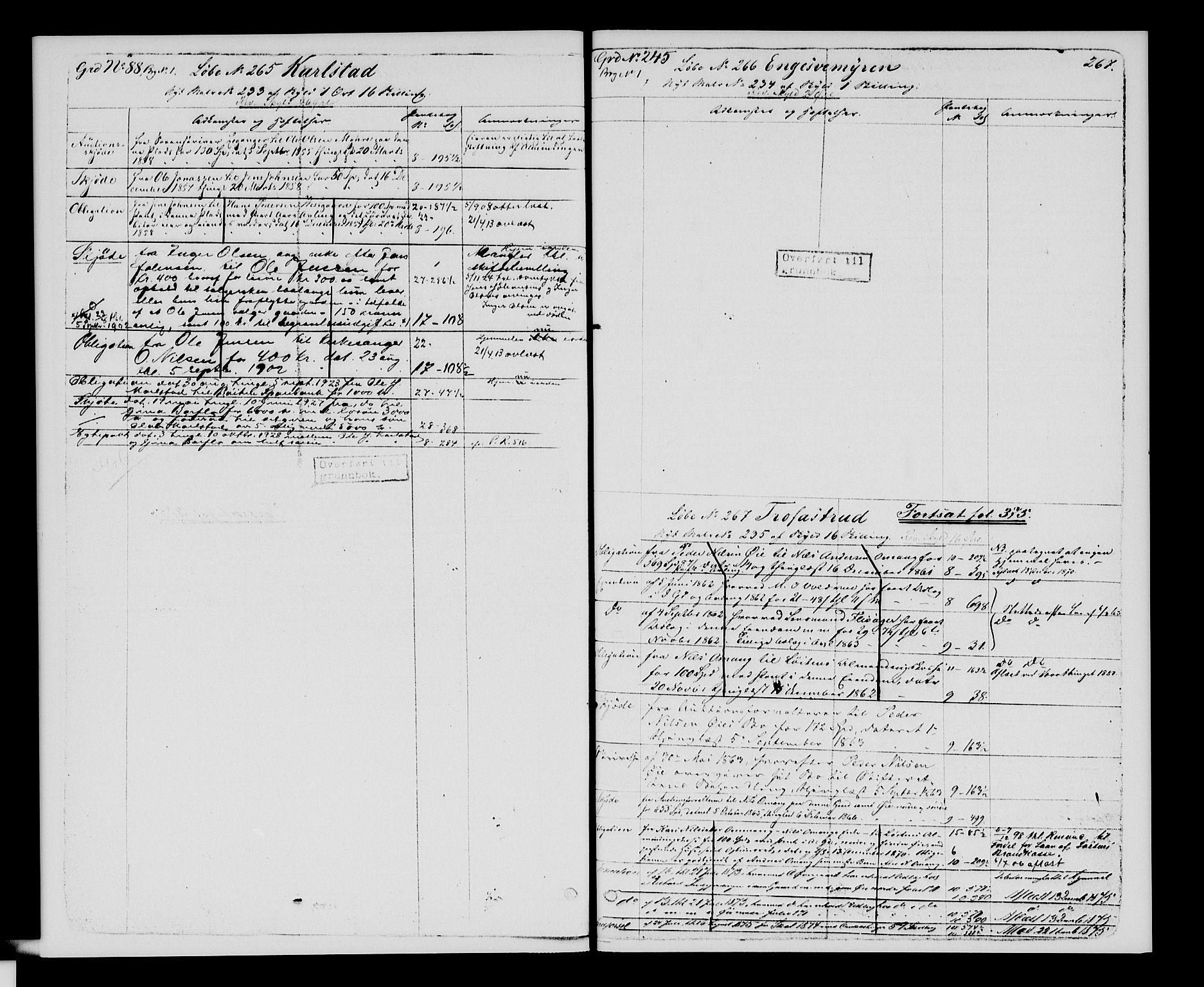 SAH, Sør-Hedmark sorenskriveri, H/Ha/Hac/Hacc/L0001: Panteregister nr. 3.1, 1855-1943, s. 267