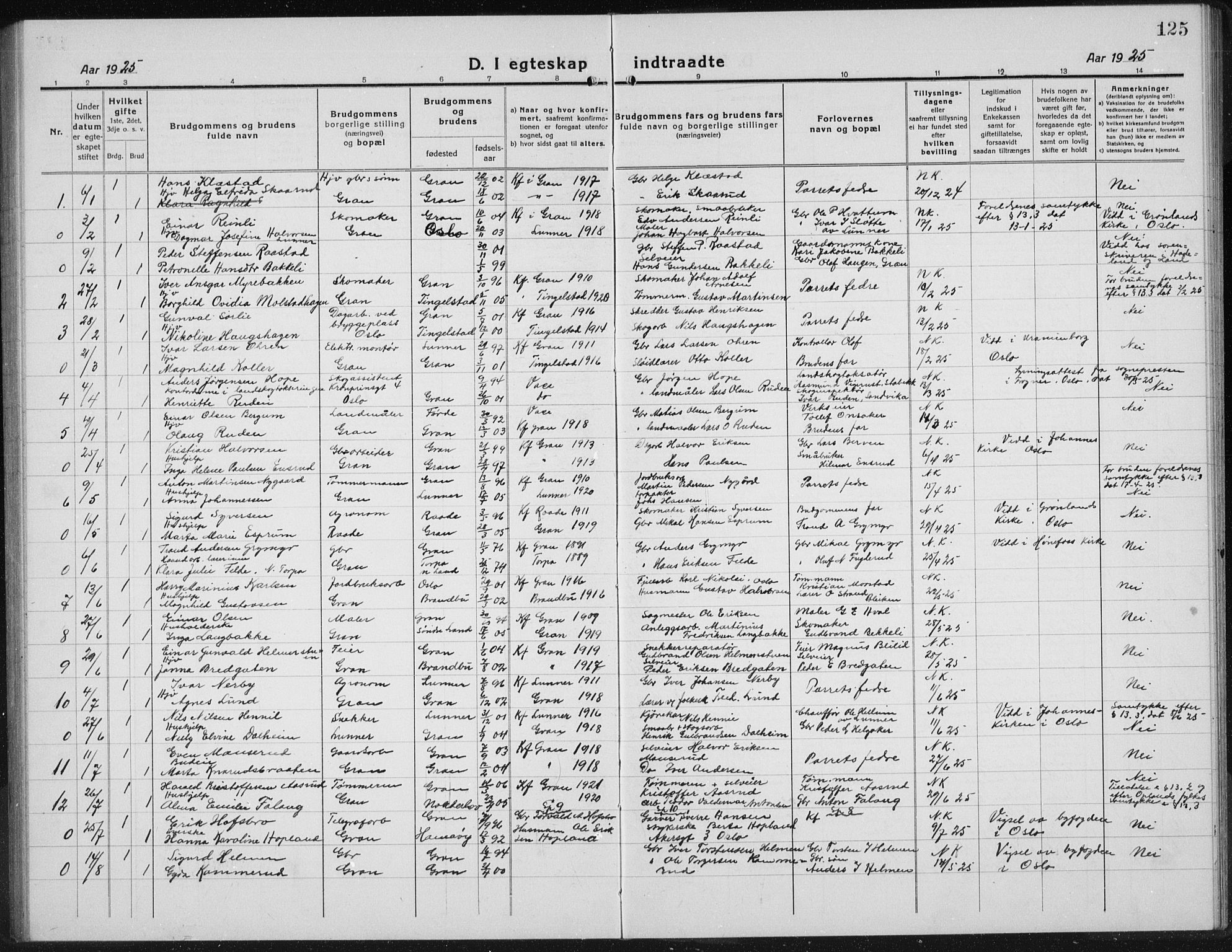 SAH, Gran prestekontor, Klokkerbok nr. 8, 1917-1935, s. 125