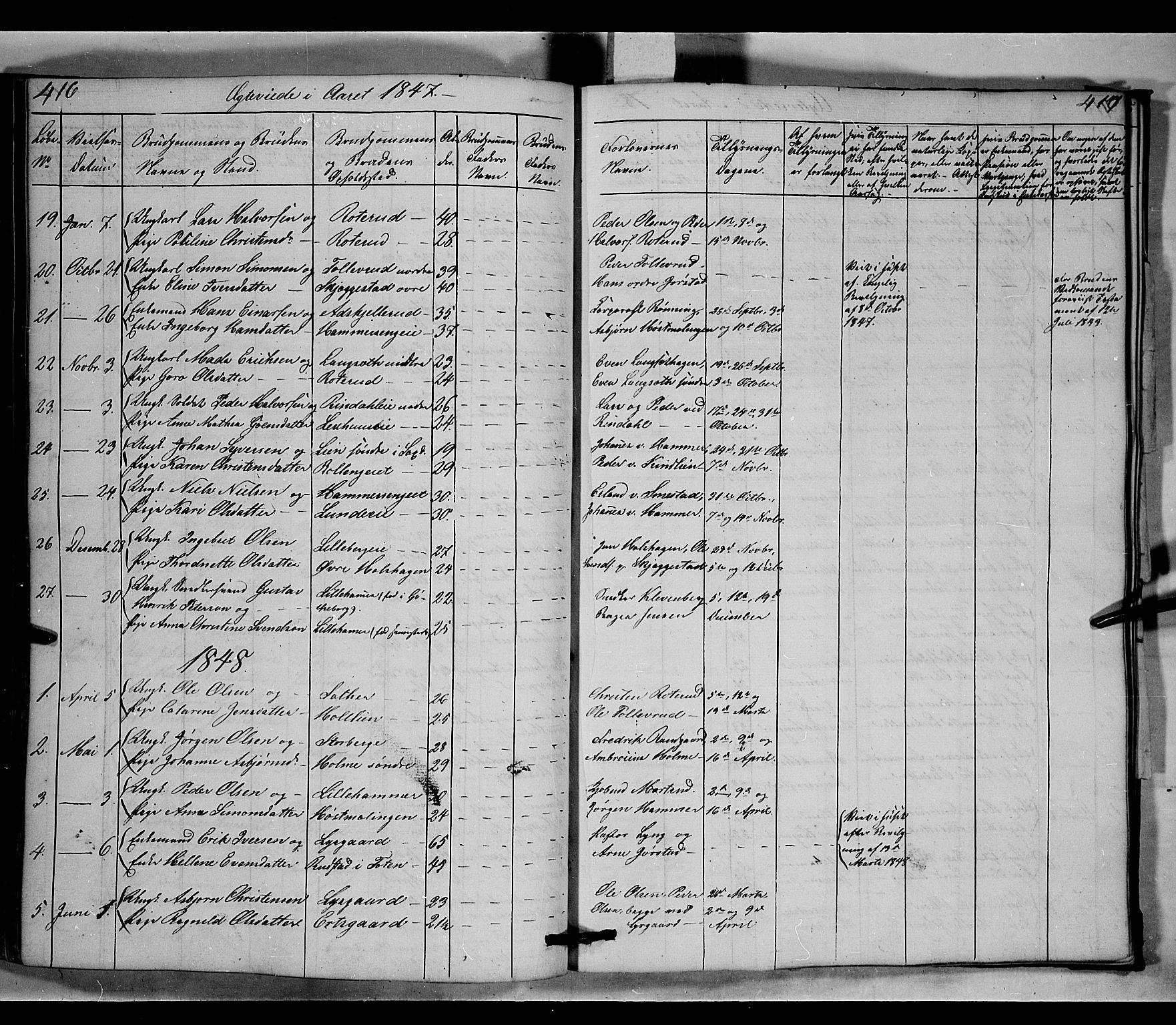 SAH, Fåberg prestekontor, Klokkerbok nr. 6, 1837-1855, s. 416-417