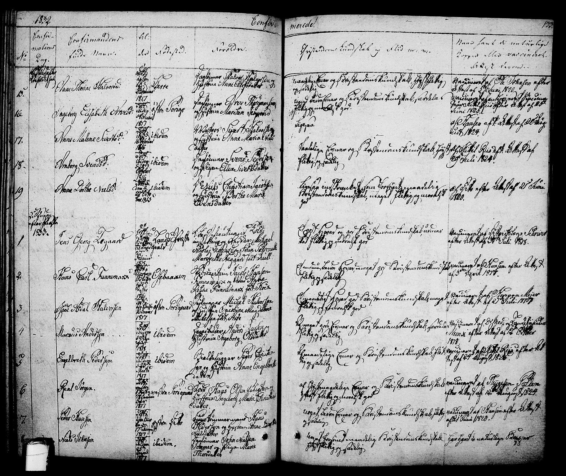 SAKO, Porsgrunn kirkebøker , F/Fa/L0005: Ministerialbok nr. 5, 1828-1840, s. 133