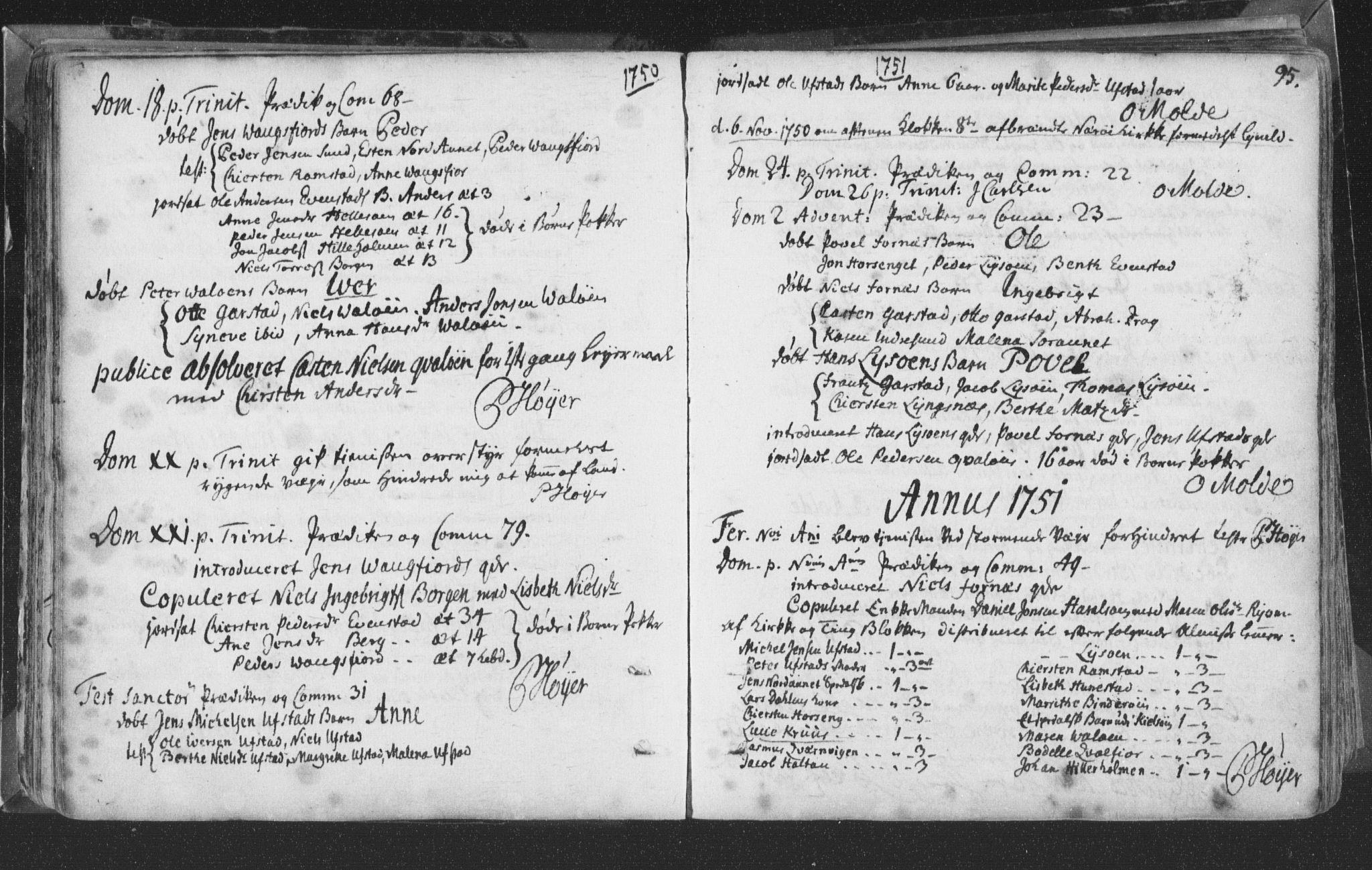 SAT, Ministerialprotokoller, klokkerbøker og fødselsregistre - Nord-Trøndelag, 786/L0685: Ministerialbok nr. 786A01, 1710-1798, s. 95
