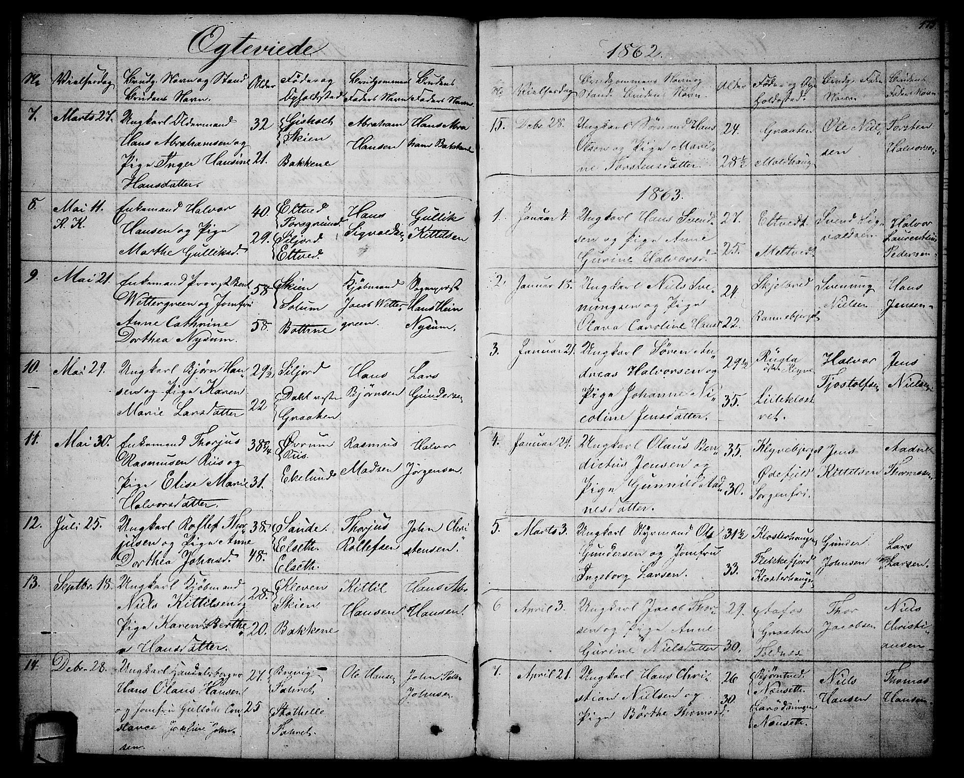 SAKO, Solum kirkebøker, G/Ga/L0004: Klokkerbok nr. I 4, 1859-1876, s. 175