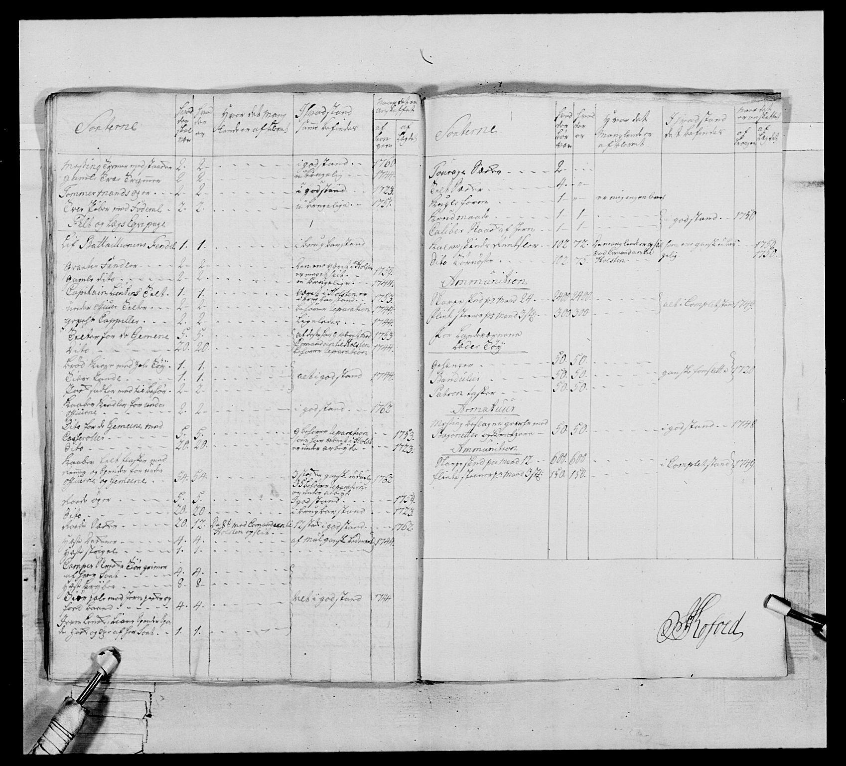 RA, Generalitets- og kommissariatskollegiet, Det kongelige norske kommissariatskollegium, E/Eh/L0076: 2. Trondheimske nasjonale infanteriregiment, 1766-1773, s. 413
