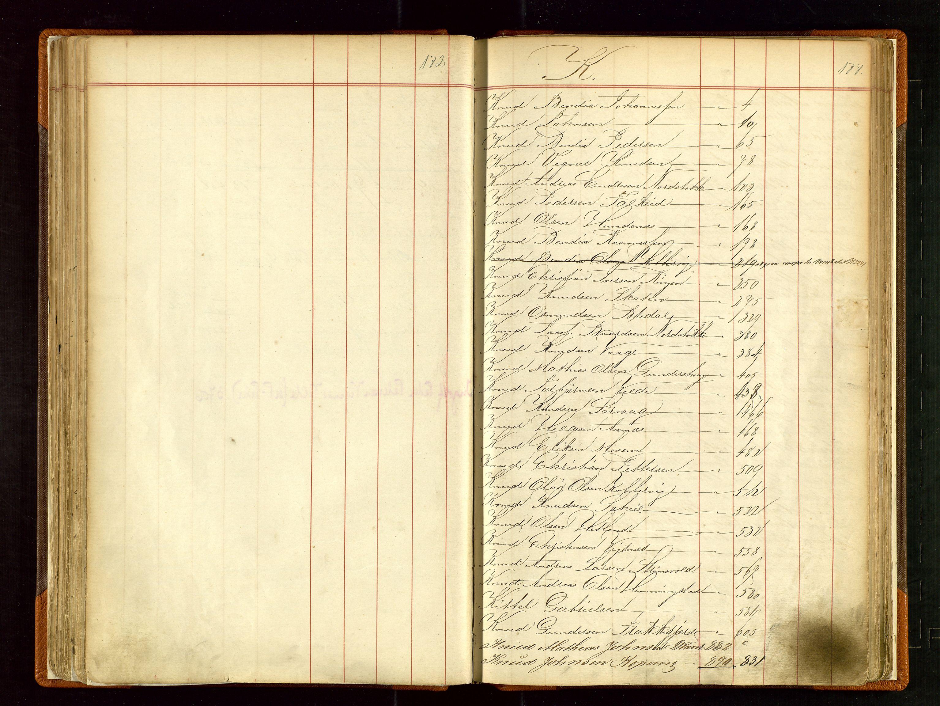 SAST, Haugesund sjømannskontor, F/Fb/Fba/L0002: Navneregister med henvisning til rullenummer (fornavn) Skudenes krets, 1860-1948, s. 177