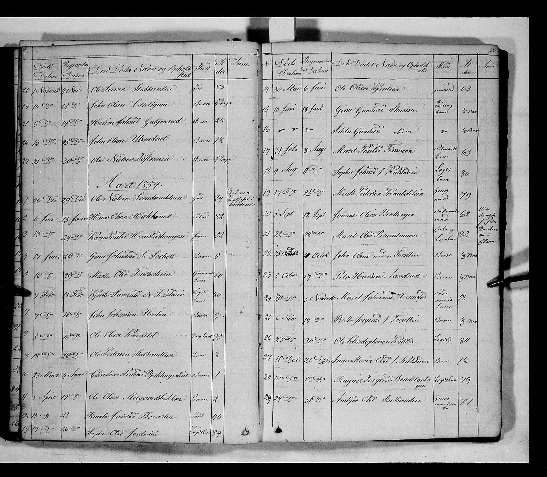 SAH, Gausdal prestekontor, Klokkerbok nr. 5, 1846-1867, s. 100