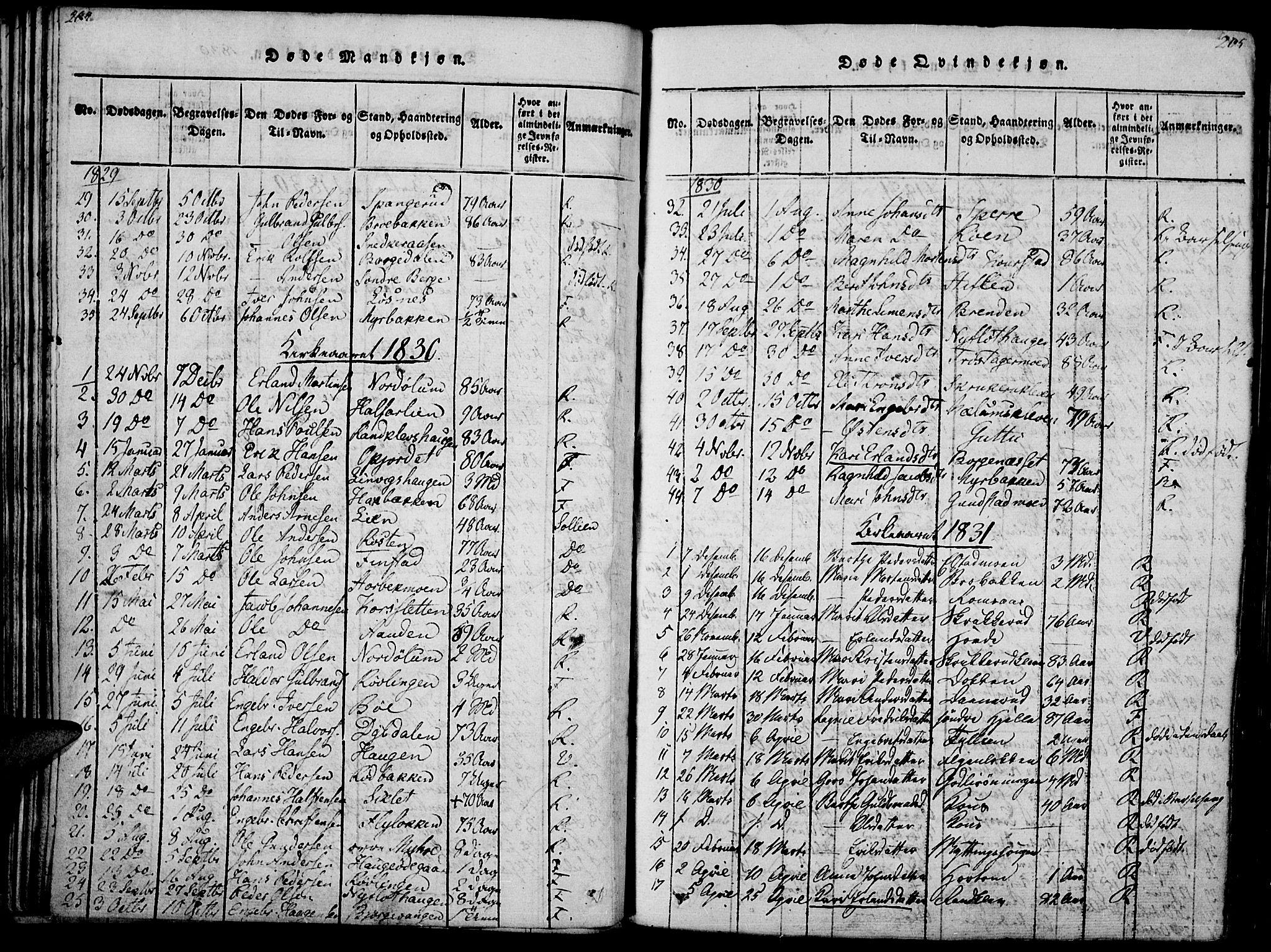 SAH, Ringebu prestekontor, Ministerialbok nr. 4, 1821-1839, s. 204-205