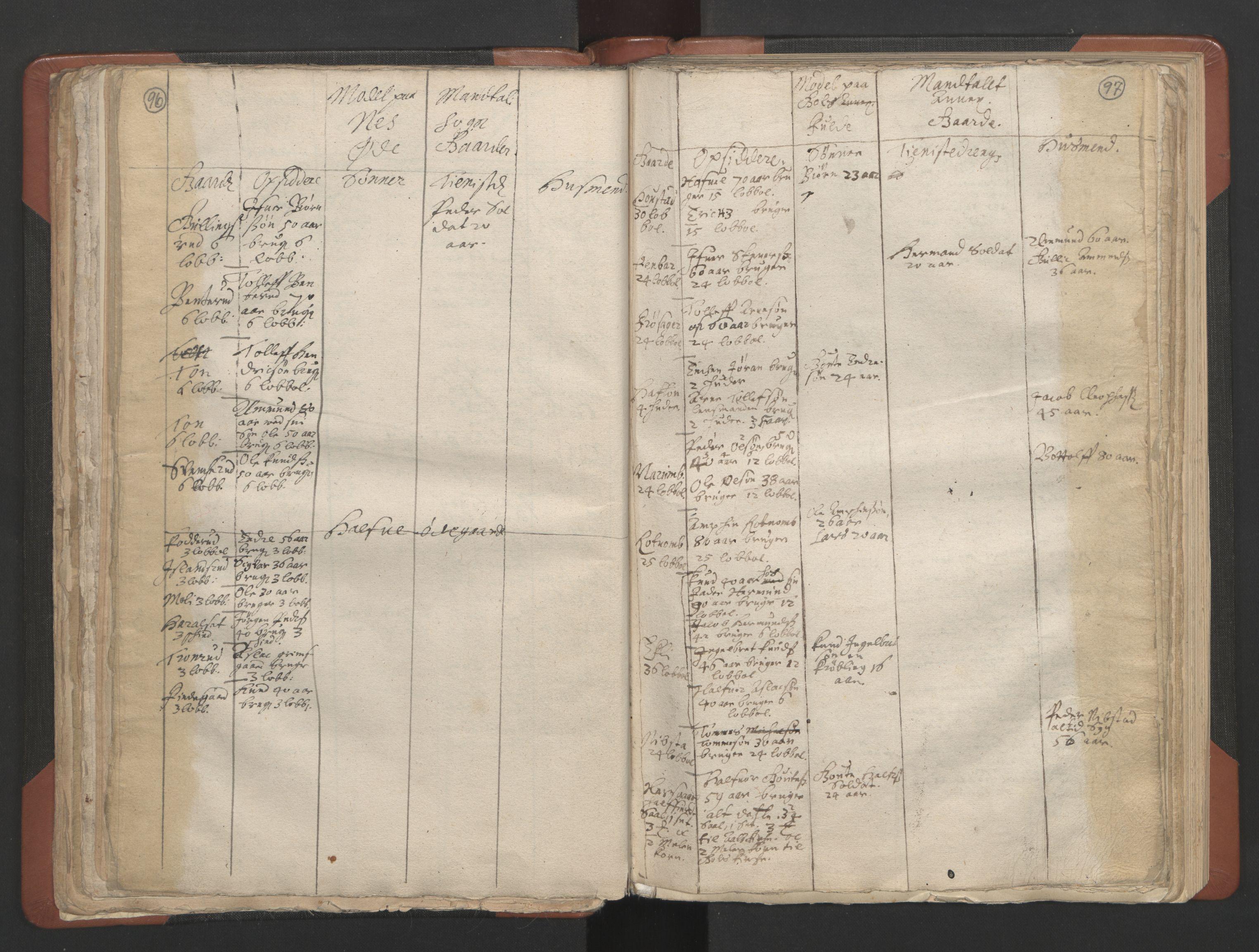 RA, Sogneprestenes manntall 1664-1666, nr. 8: Valdres prosti, 1664-1666, s. 96-97