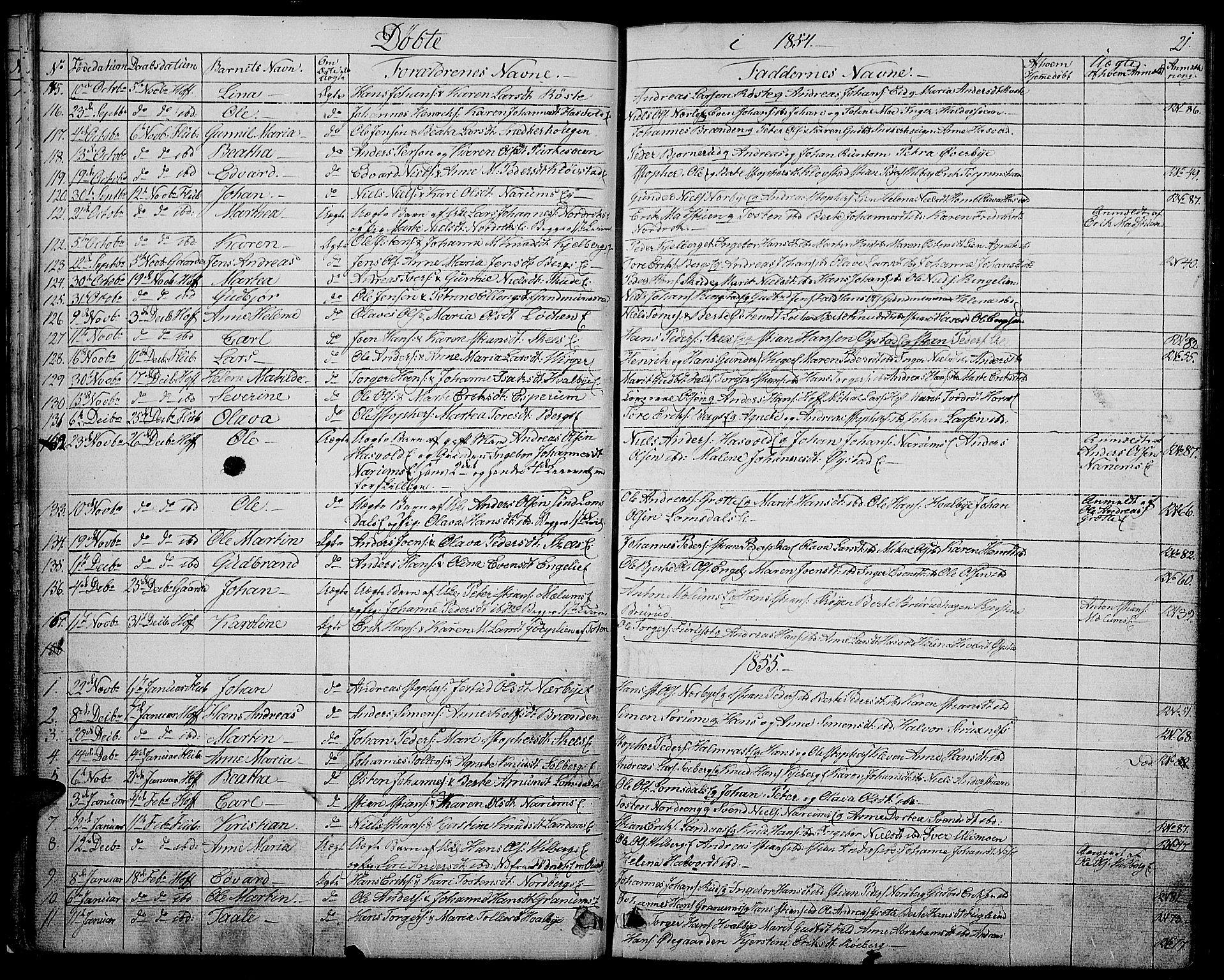 SAH, Søndre Land prestekontor, L/L0001: Klokkerbok nr. 1, 1849-1883, s. 21