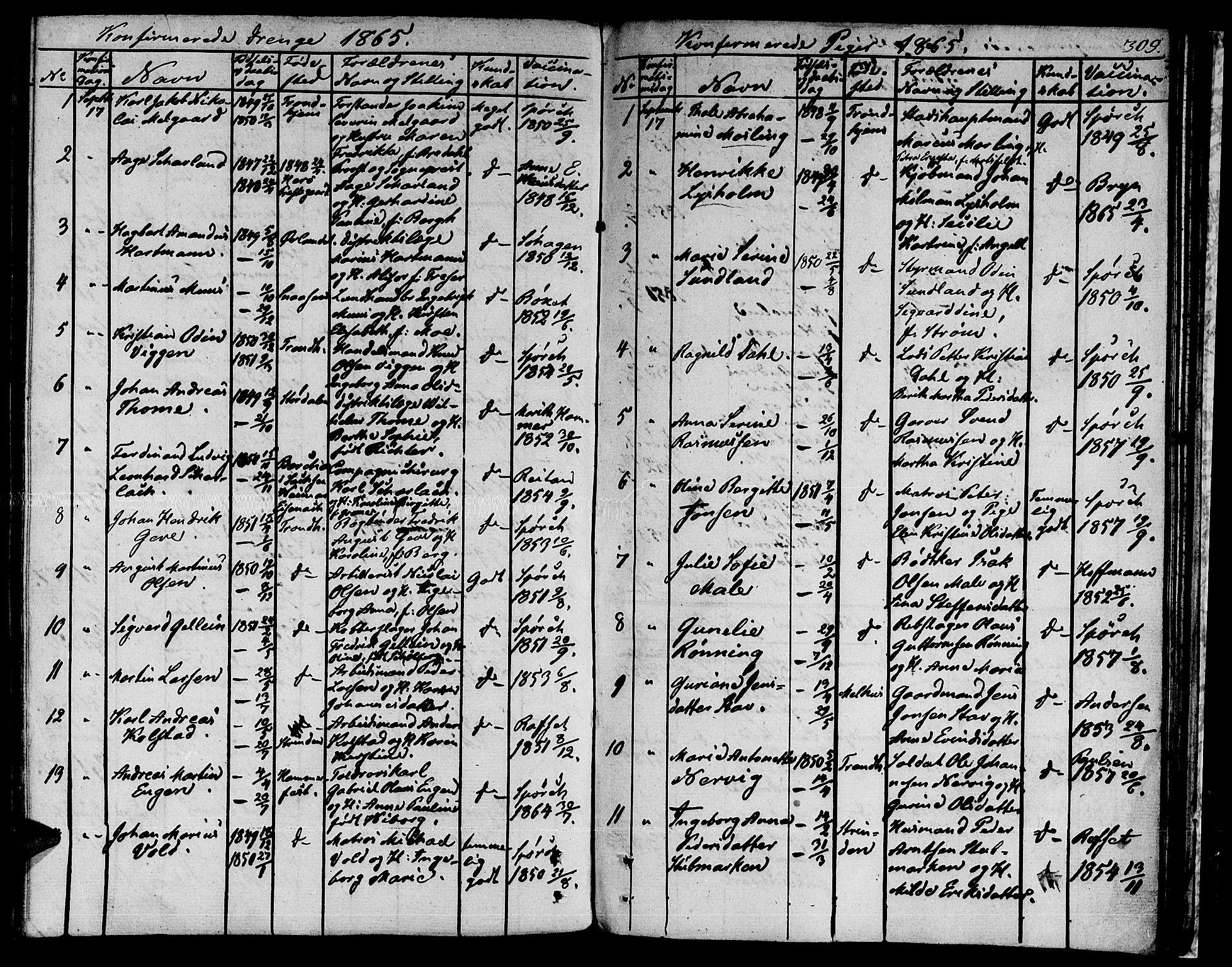 SAT, Ministerialprotokoller, klokkerbøker og fødselsregistre - Sør-Trøndelag, 601/L0070: Residerende kapellans bok nr. 601B03, 1821-1881, s. 309