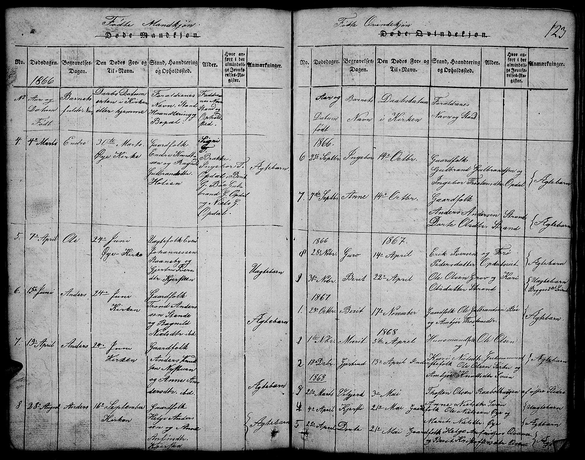 SAH, Vang prestekontor, Valdres, Klokkerbok nr. 2, 1814-1889, s. 123