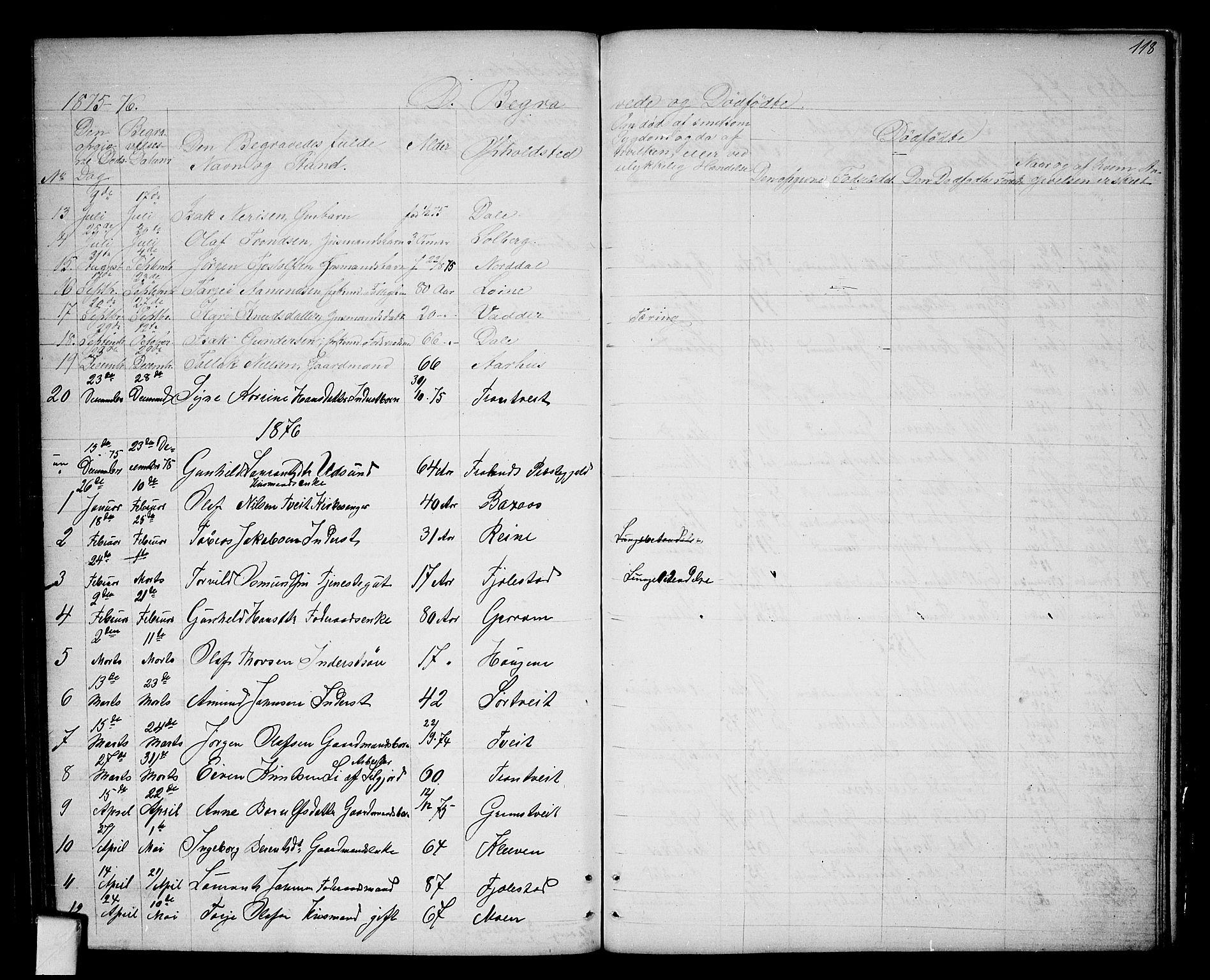 SAKO, Nissedal kirkebøker, G/Ga/L0002: Klokkerbok nr. I 2, 1861-1887, s. 118